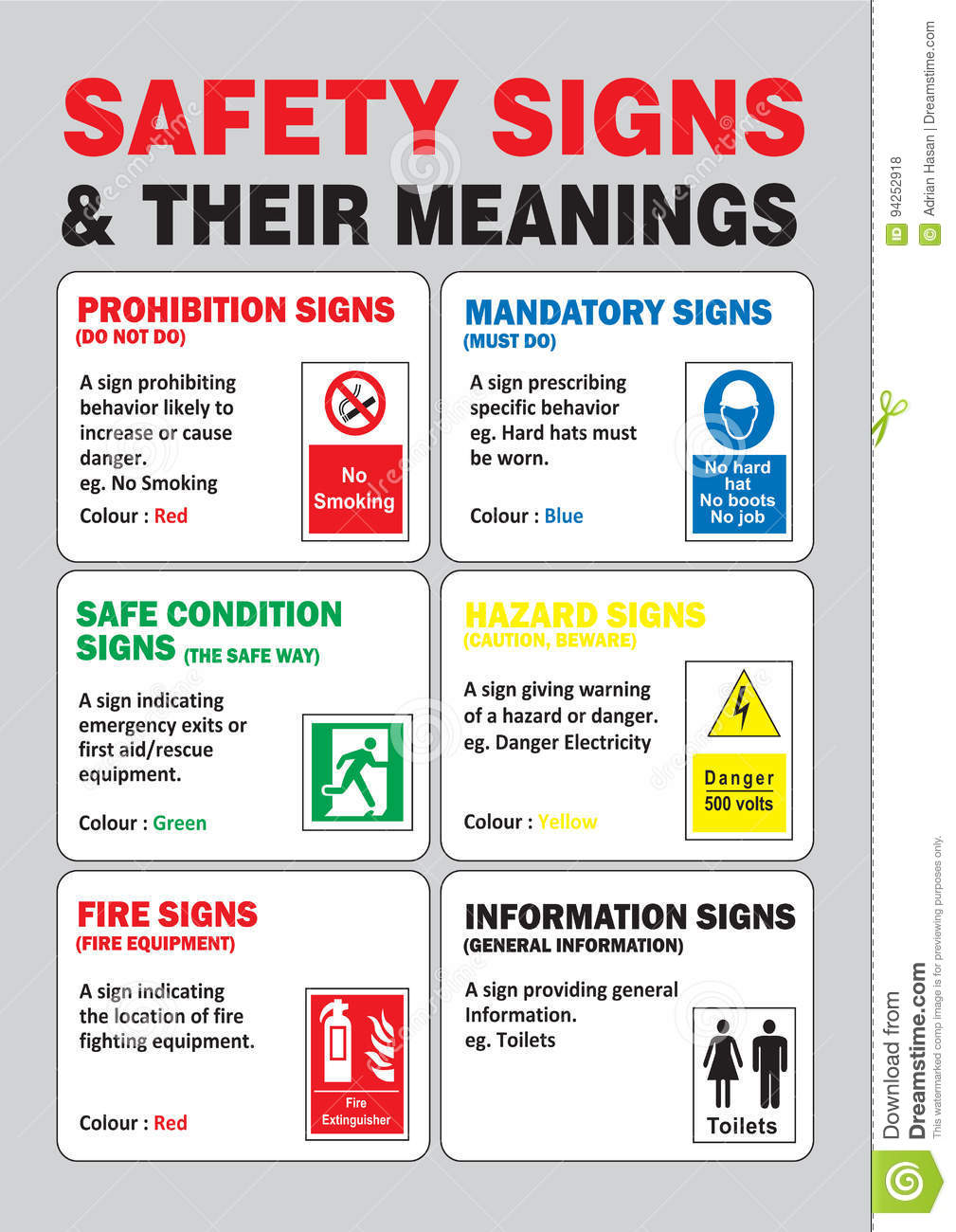 Safety Symbols And Meanings Safty Symbols Mtm
