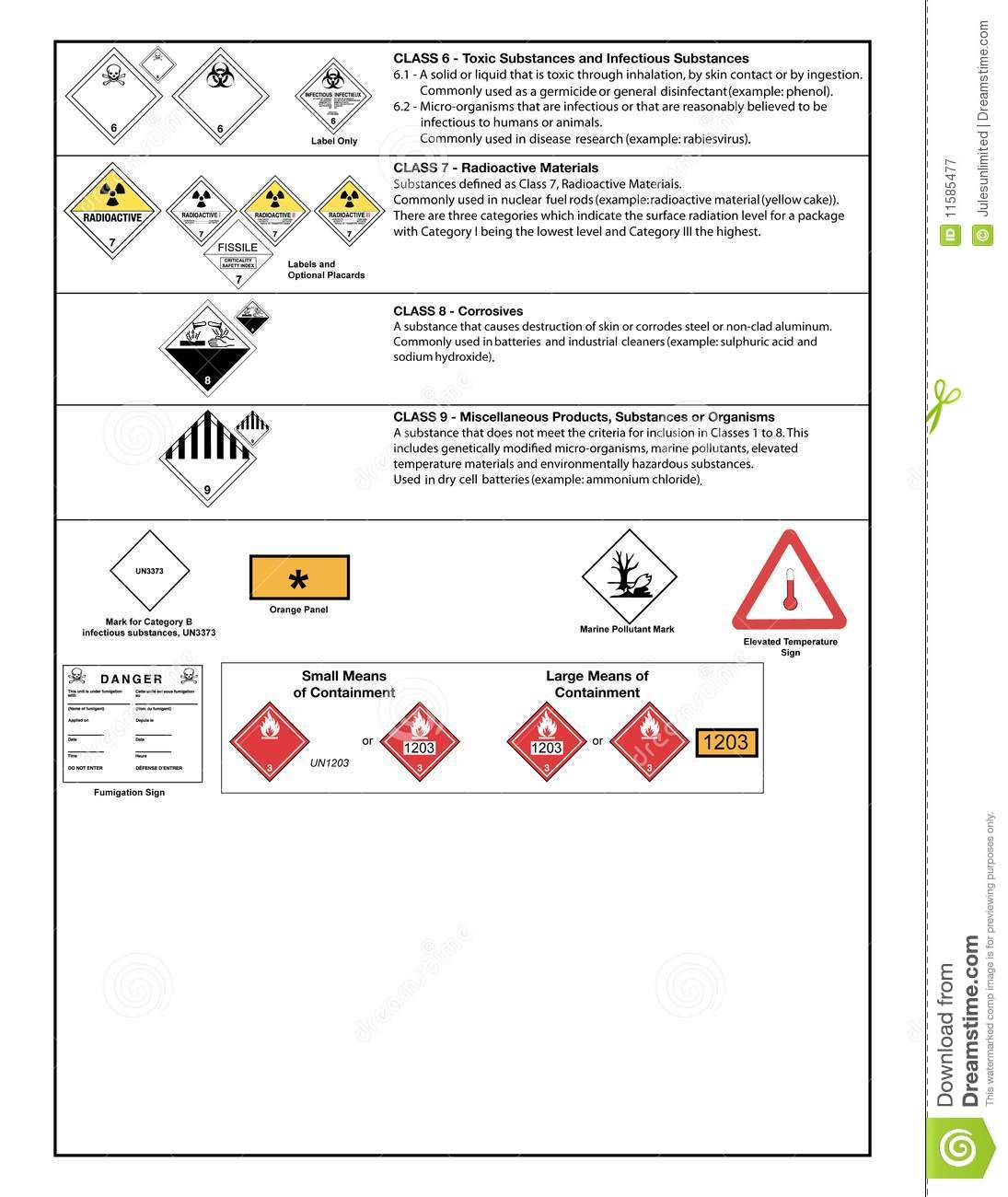 Safety symbols and warning signs stock vector illustration of safety symbols and warning signs biocorpaavc Gallery