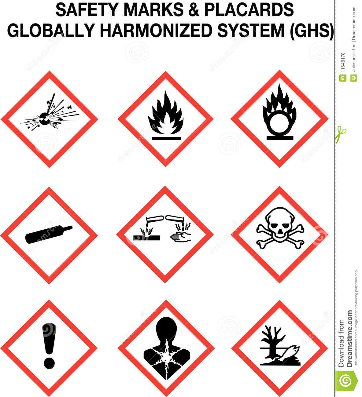 Safety warning signs collection