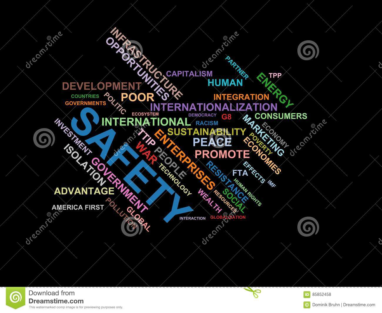 GLOBAL - Word Cloud Wordcloud - Terms From The ...