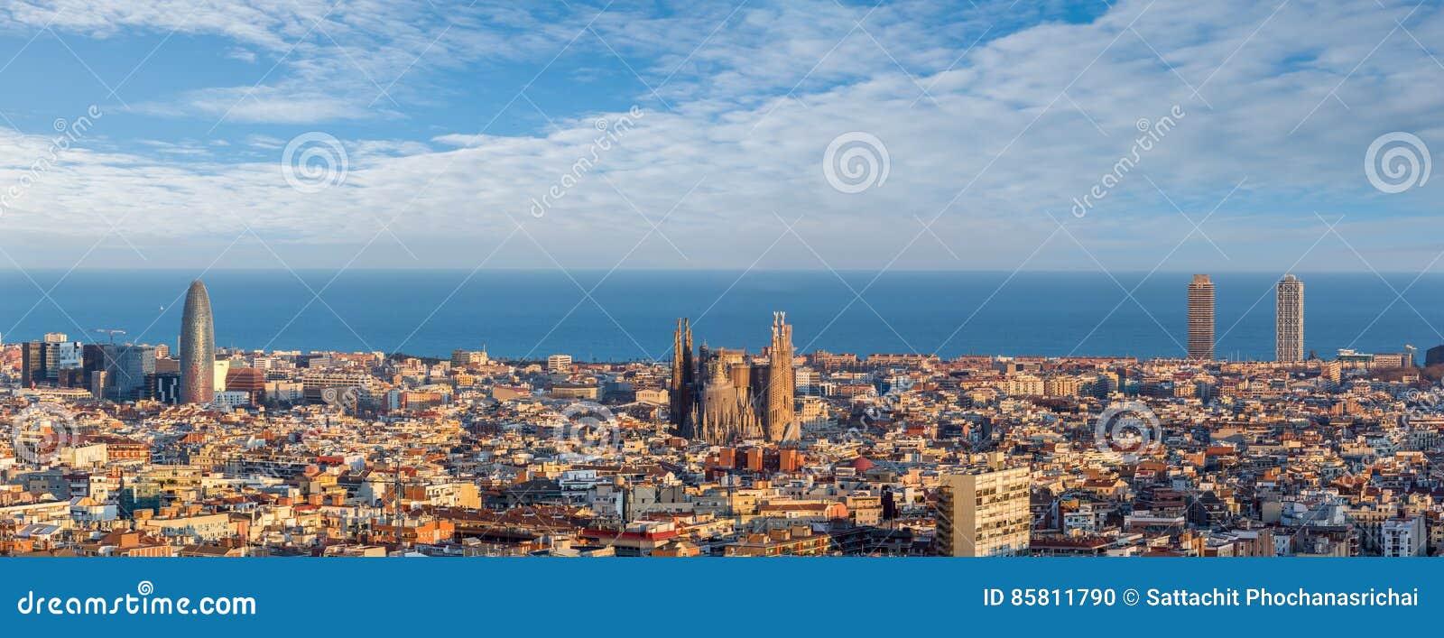Skyline Barcellona