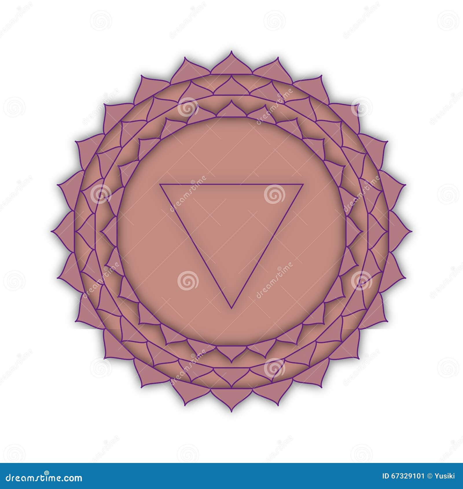 Sahasrara the crown chakra the symbol of the seventh chakra sahasrara the crown chakra the symbol of the seventh chakra buycottarizona Image collections