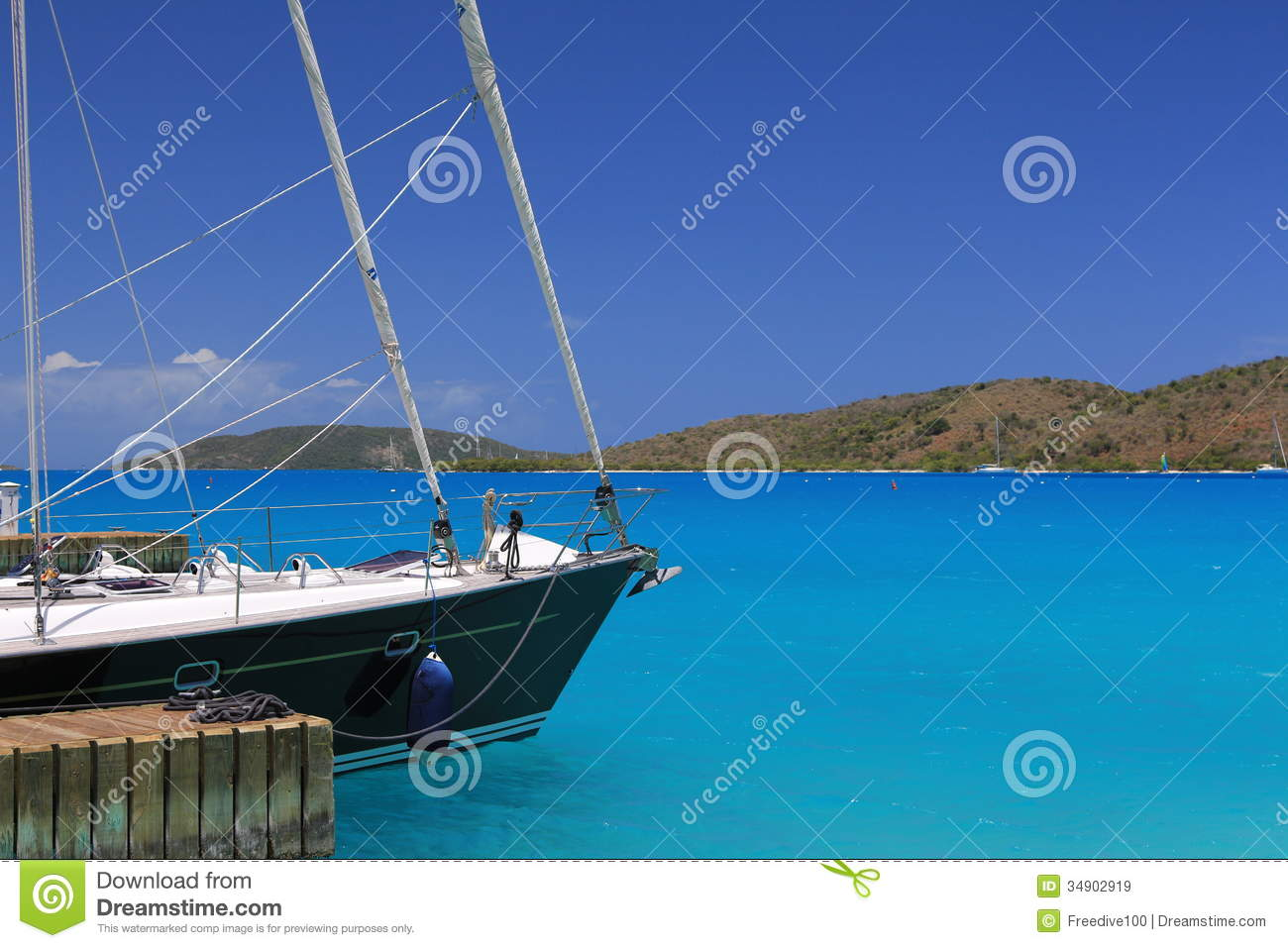 Sailing Holidays British Virgin Islands