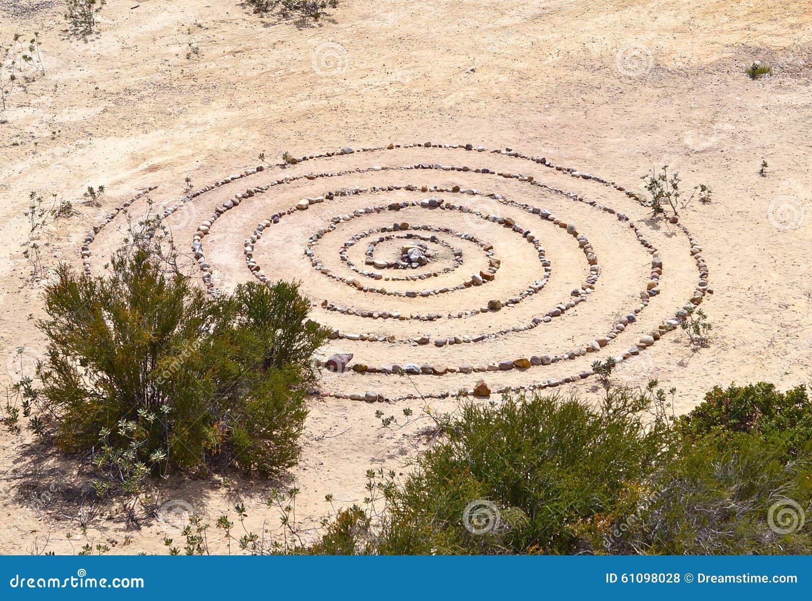Sakral spiral