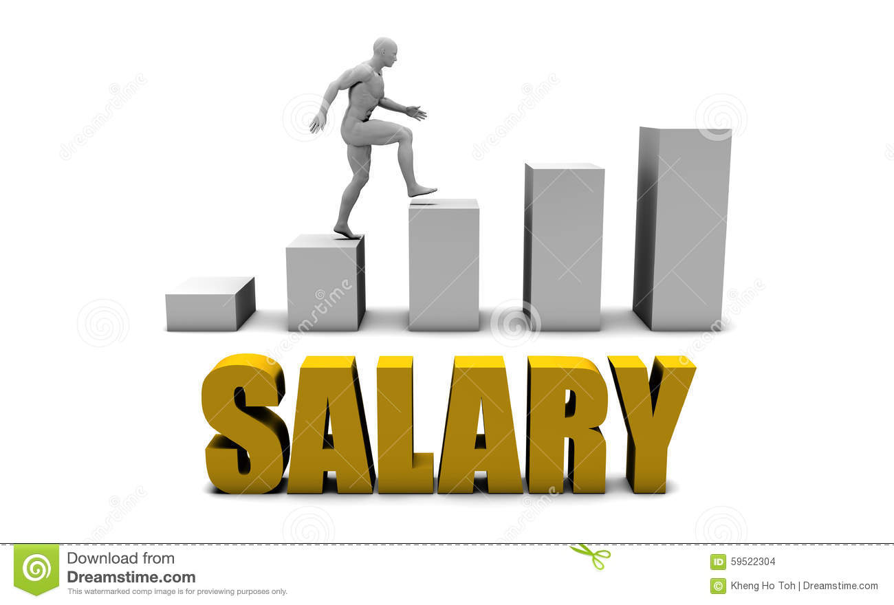 Business Operations Manager Salary