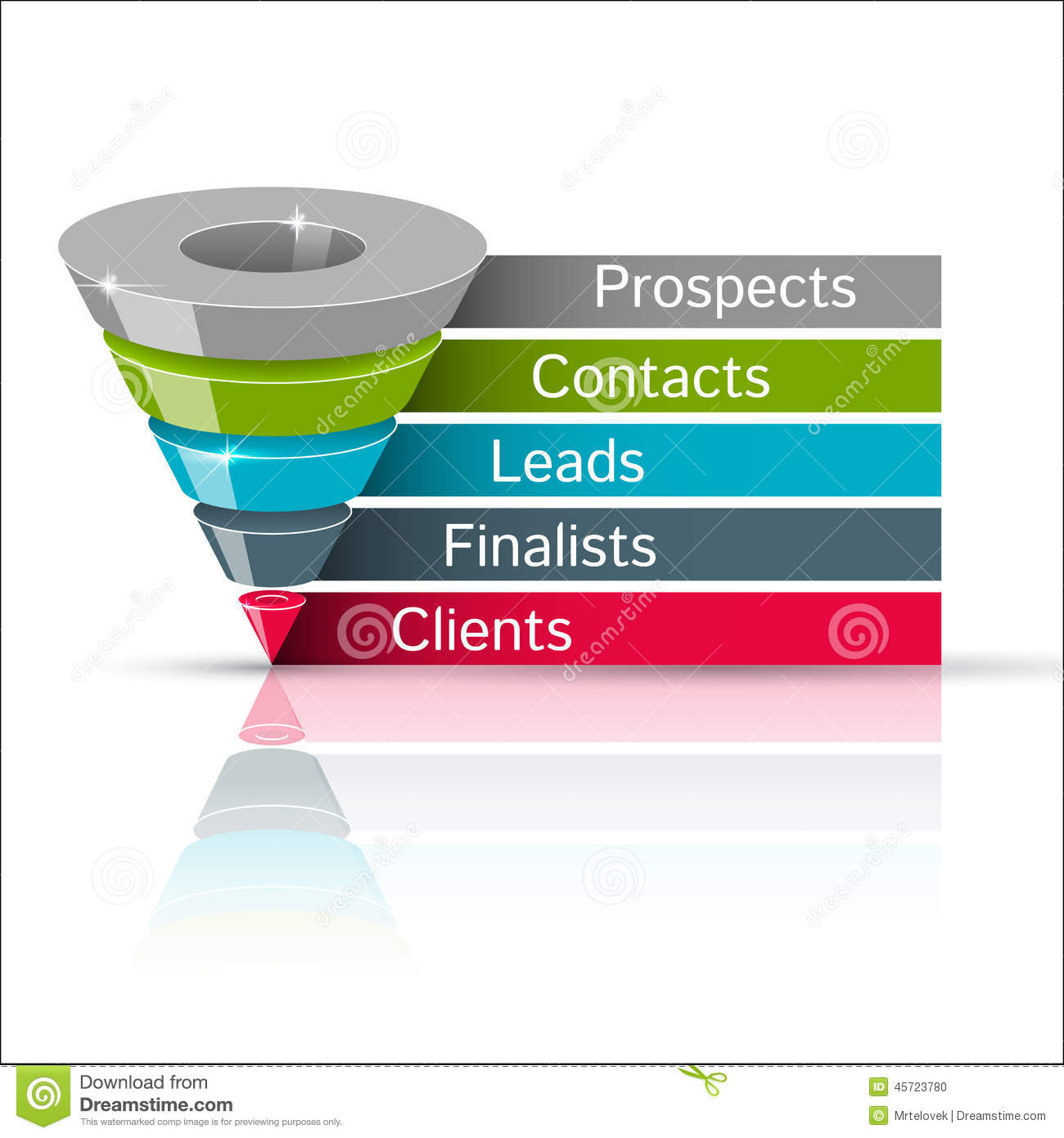Conversion Or Sales Funnel 3d, Vector Graphics Stock Vector ...