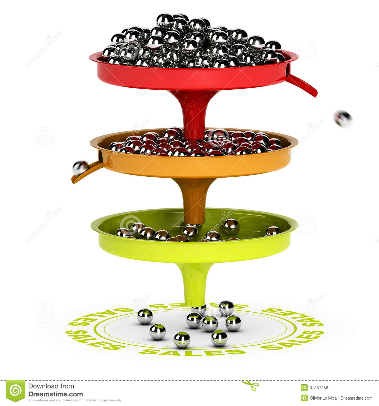 Sales Funnel Ecommerce Conversion Rate Royalty Free Stock