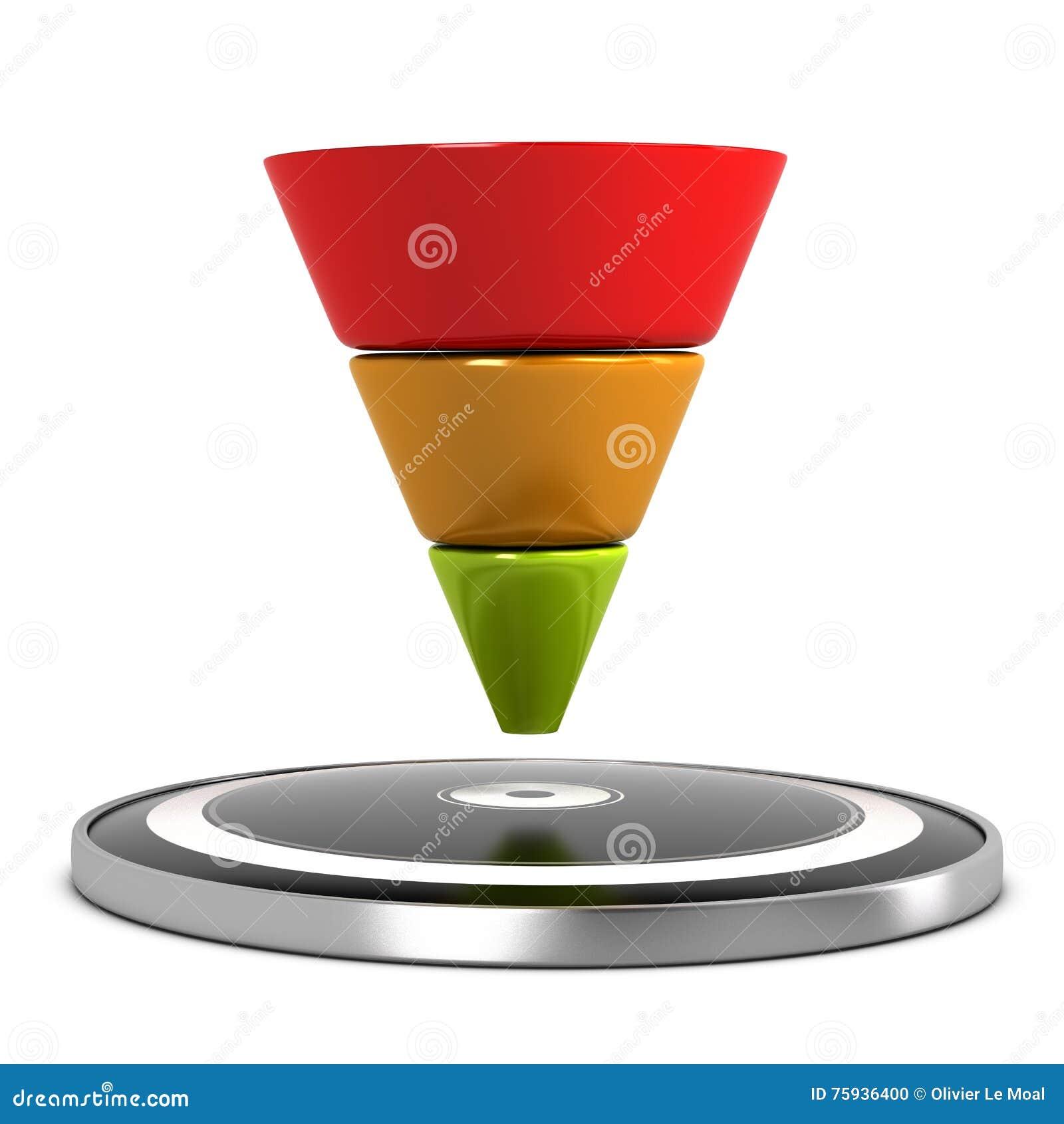 dating sales funnel Sales process engineering is the engineering of better sales processes also known as sales funnel engineering and sales pipeline engineering.