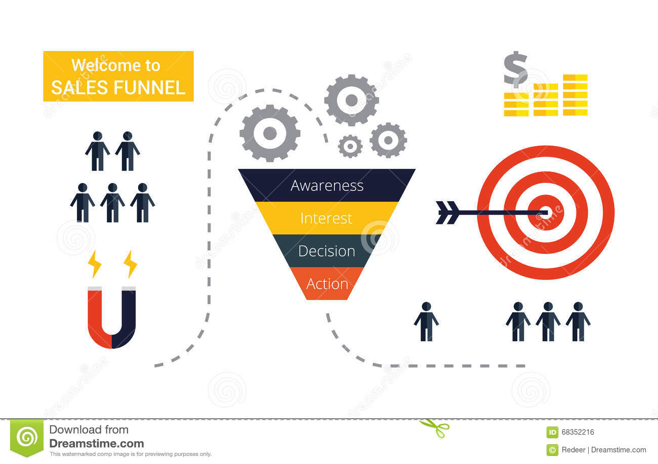Sales Funnel Powerpoint Template