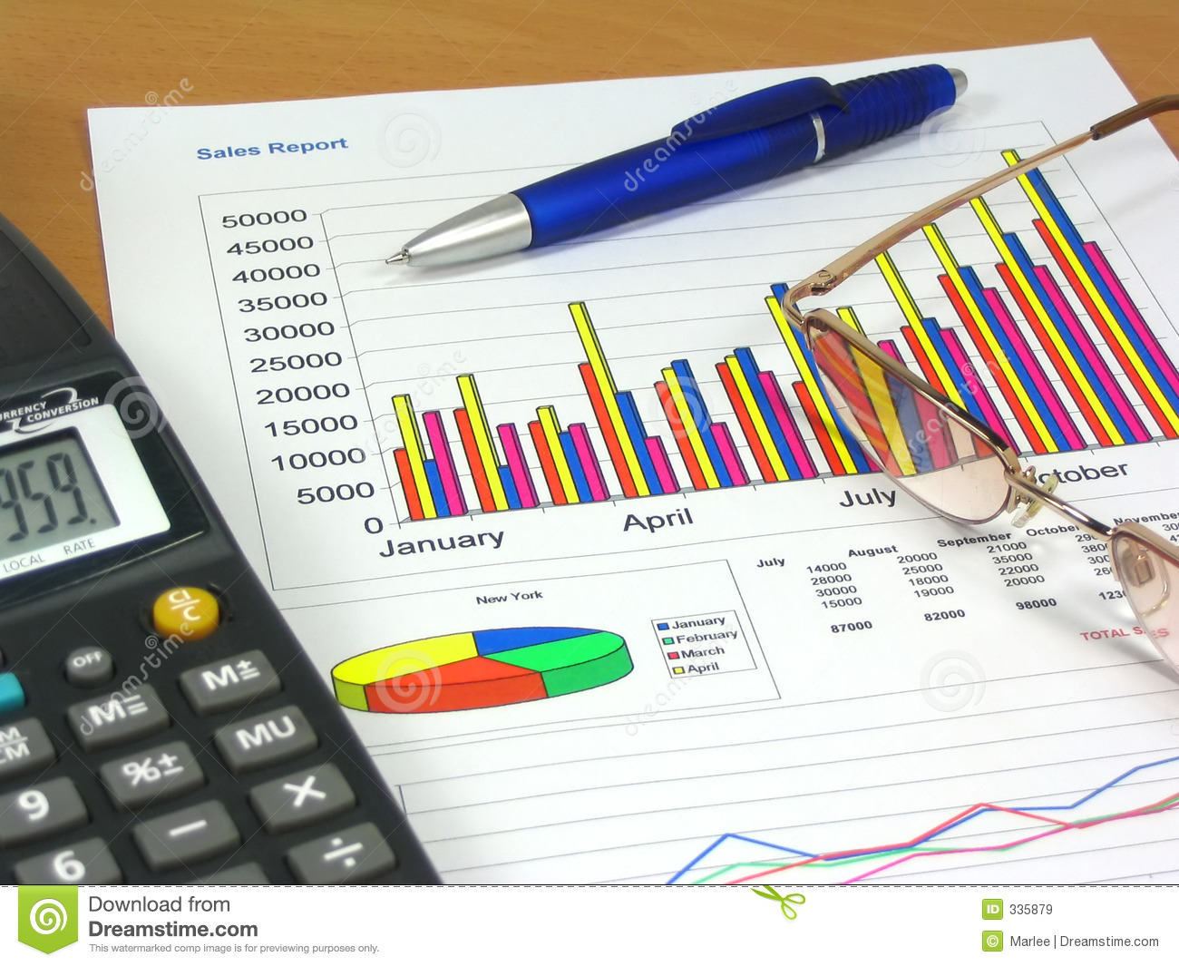 Sales Report 2 Royalty Free Images Image 335879 – Sales Report Writing