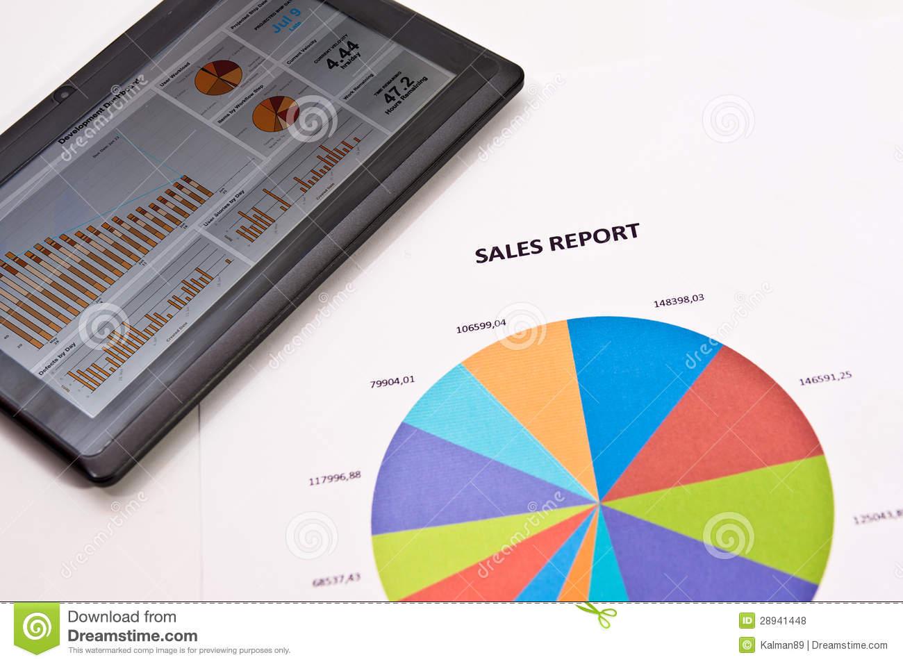 Sales Report on Tablet