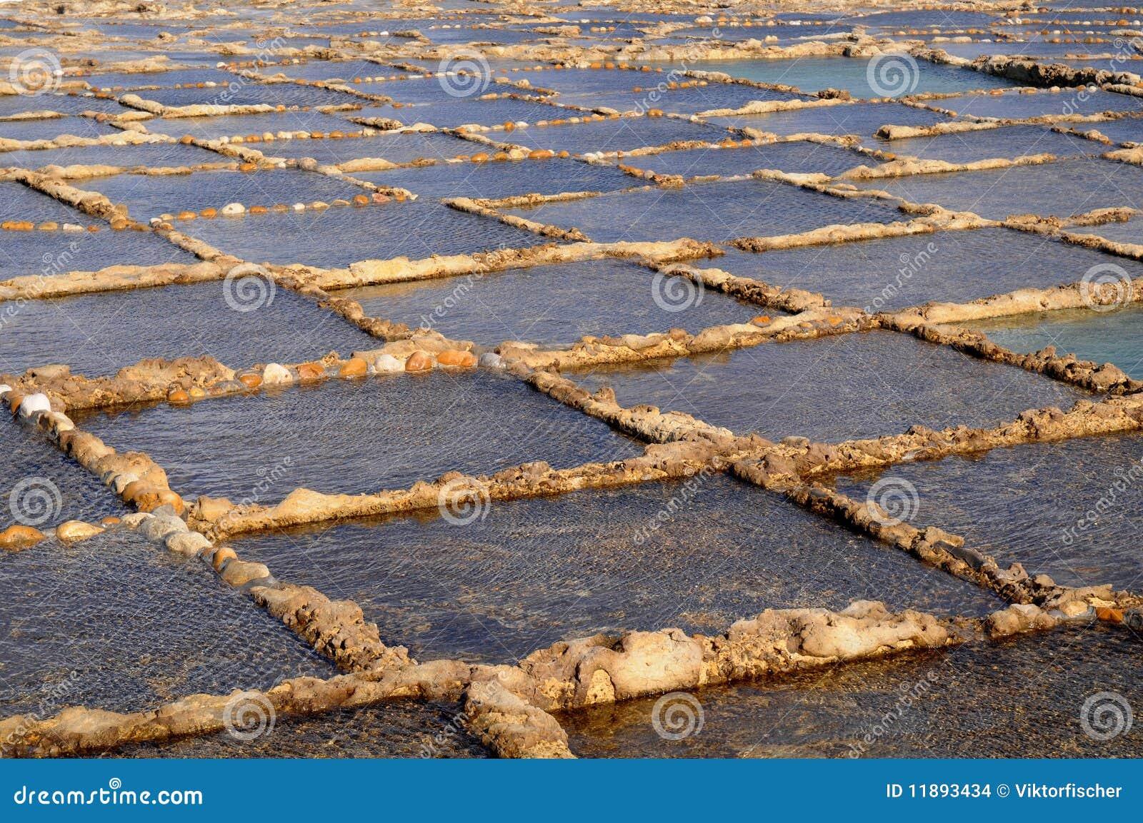 Salt evaporation ponds stock images image 11893434 for Design of evaporation pond