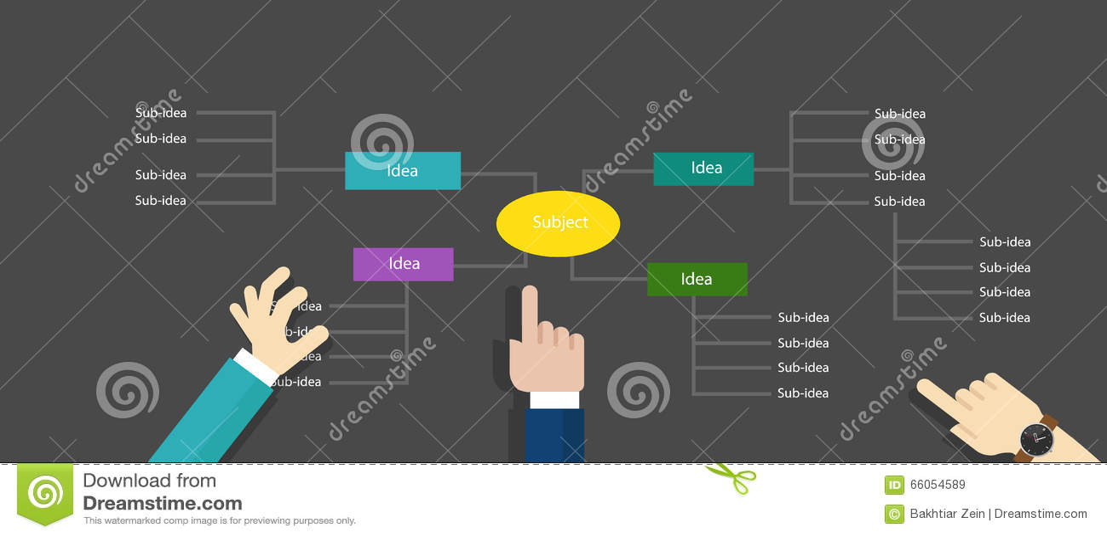 Samarbete för bräde för illustration för begrepp för vektor för organisation för hierarki för idéer för meningsöversikt strukture