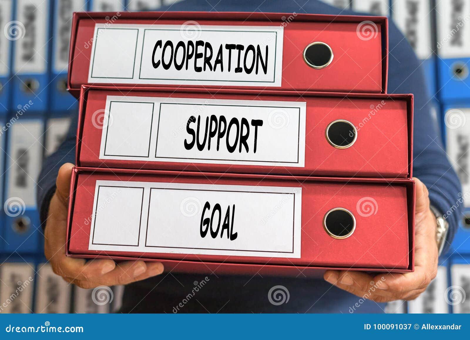Samarbete service, mål, begreppsord framförd mappbild för begrepp 3d cirkel
