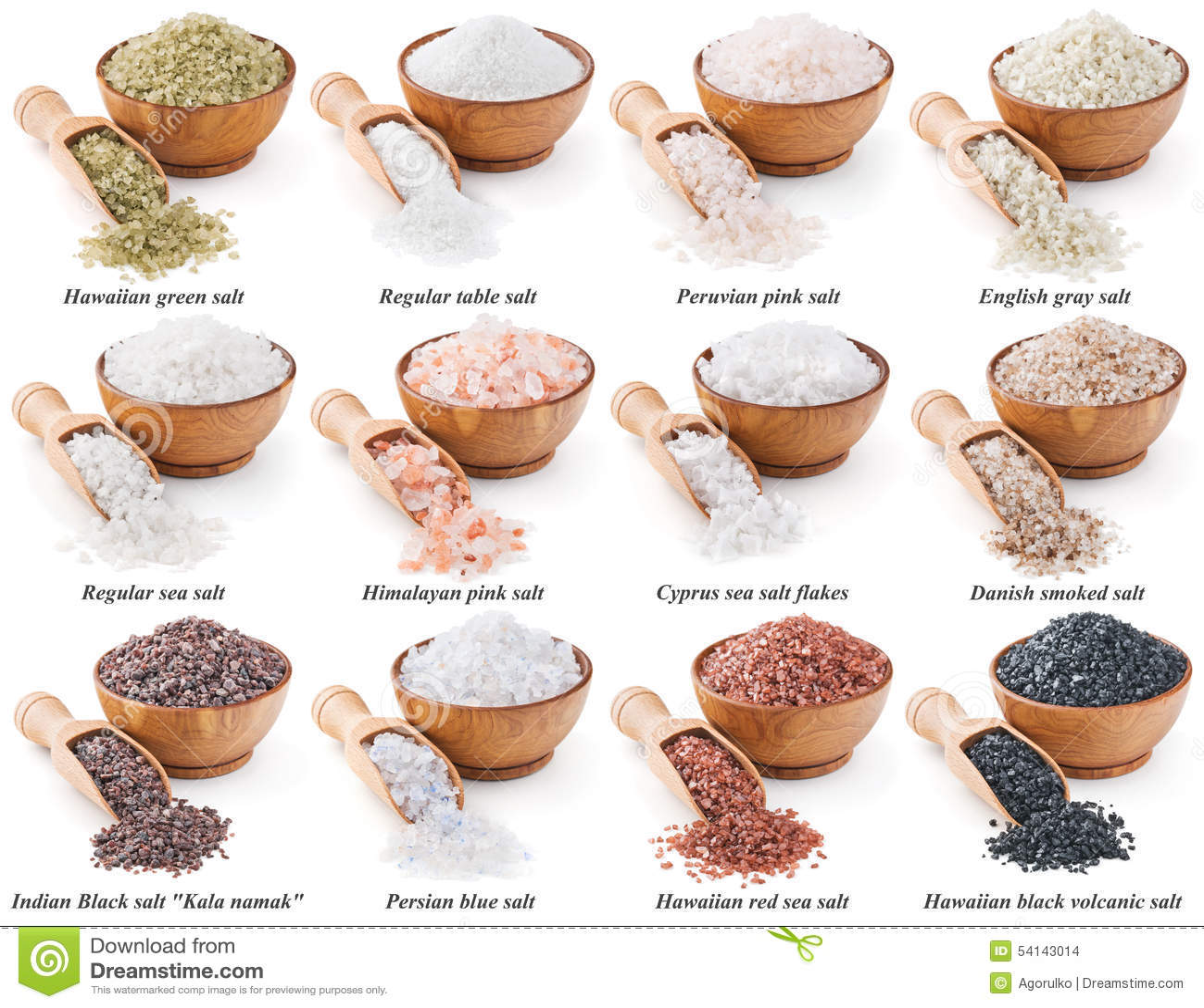 olika typer av salt
