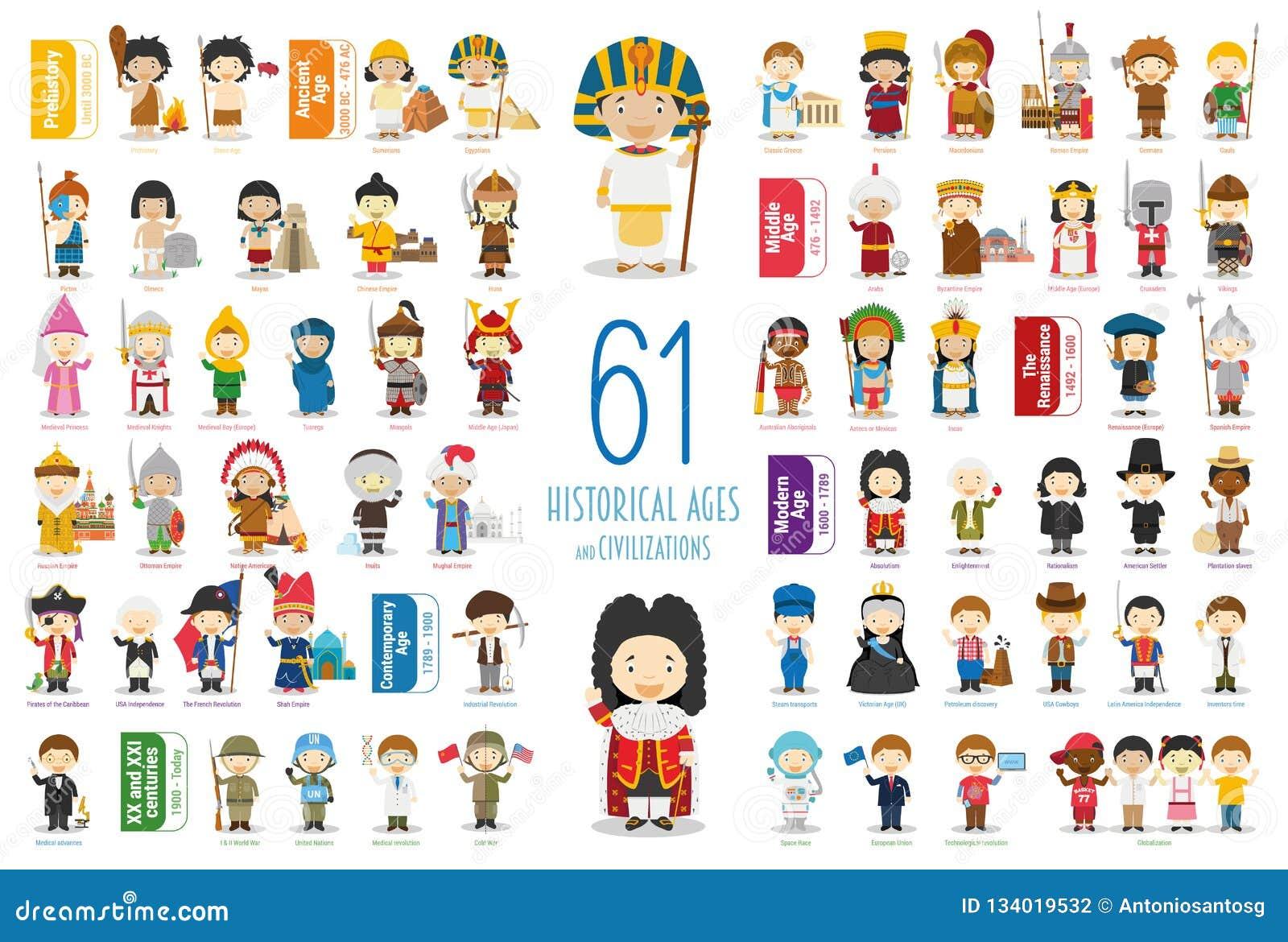 Samling för ungevektortecken: Ställ in av 61 historiska åldrar och civilisationer i tecknad filmstil