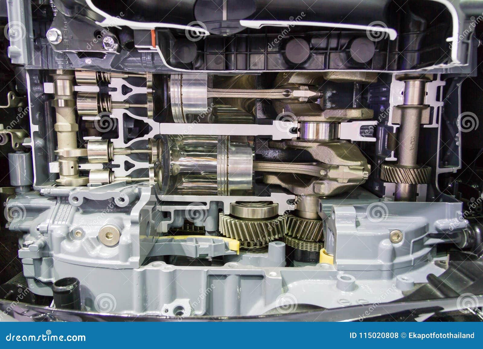 Samochodowy silnik składał się przekładnię, peleng, dyszel, tłok