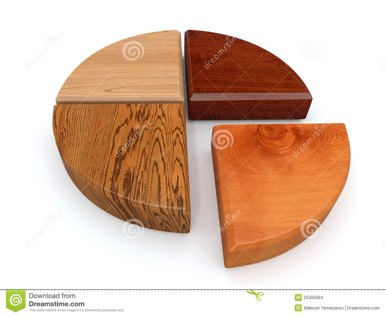 Stock Images Samples Different Types Wood Image25305684 on Quarter Sawn Oak Texture