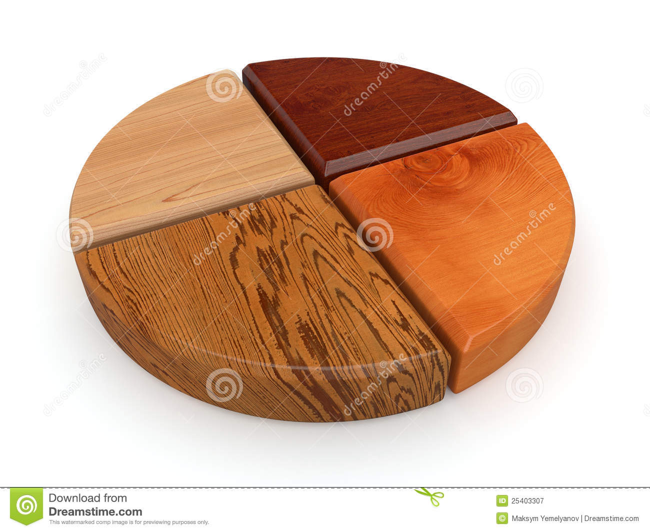 Different Types Different Types Wood