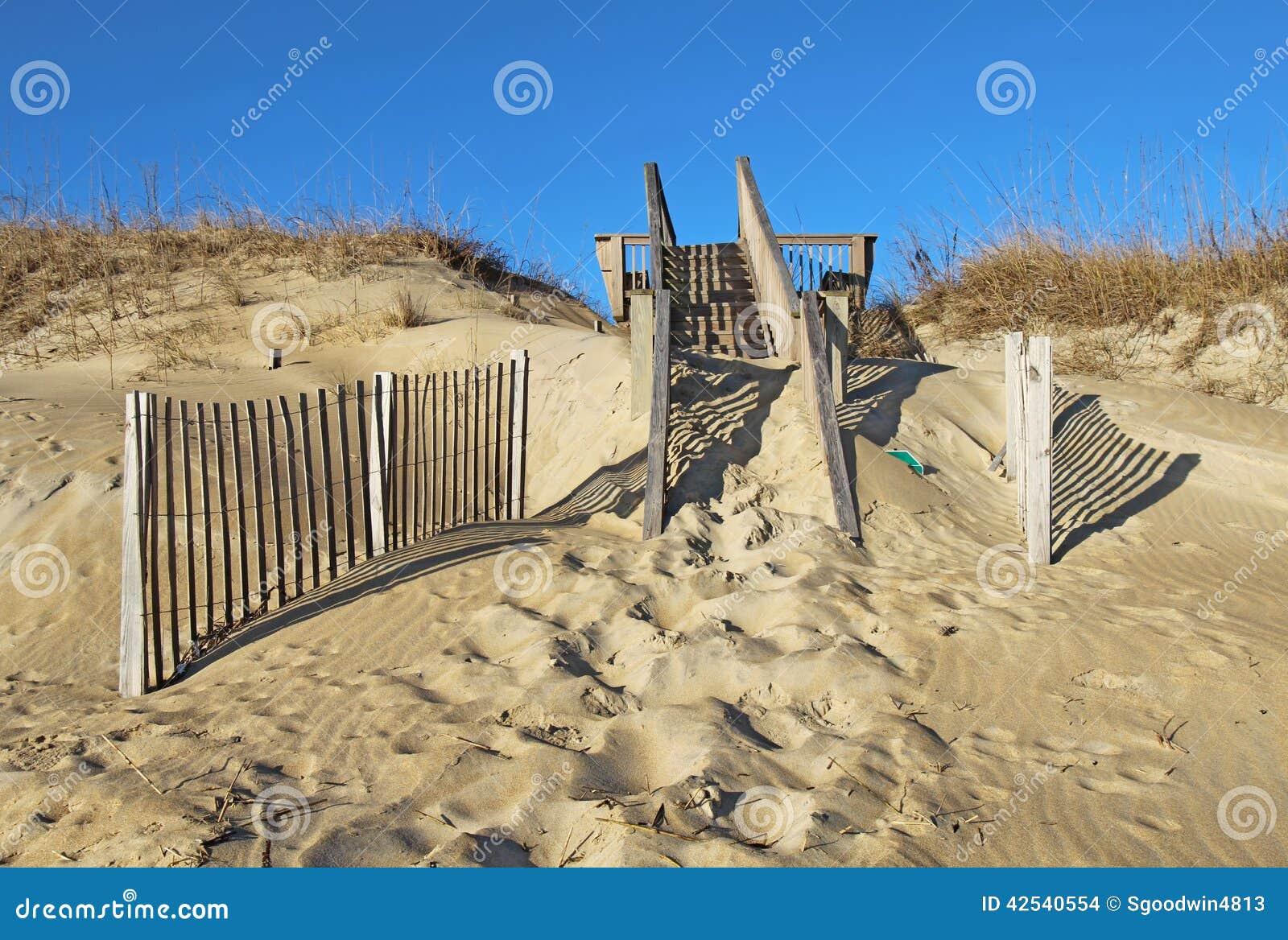 Sand-bedecktes Treppenhaus zu einem Strand im North Carolina;