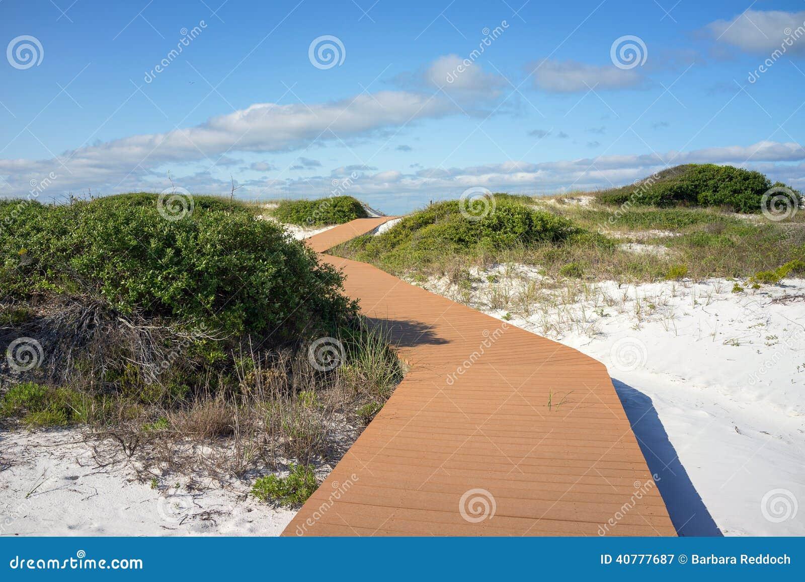 Pensacola Beach National Park
