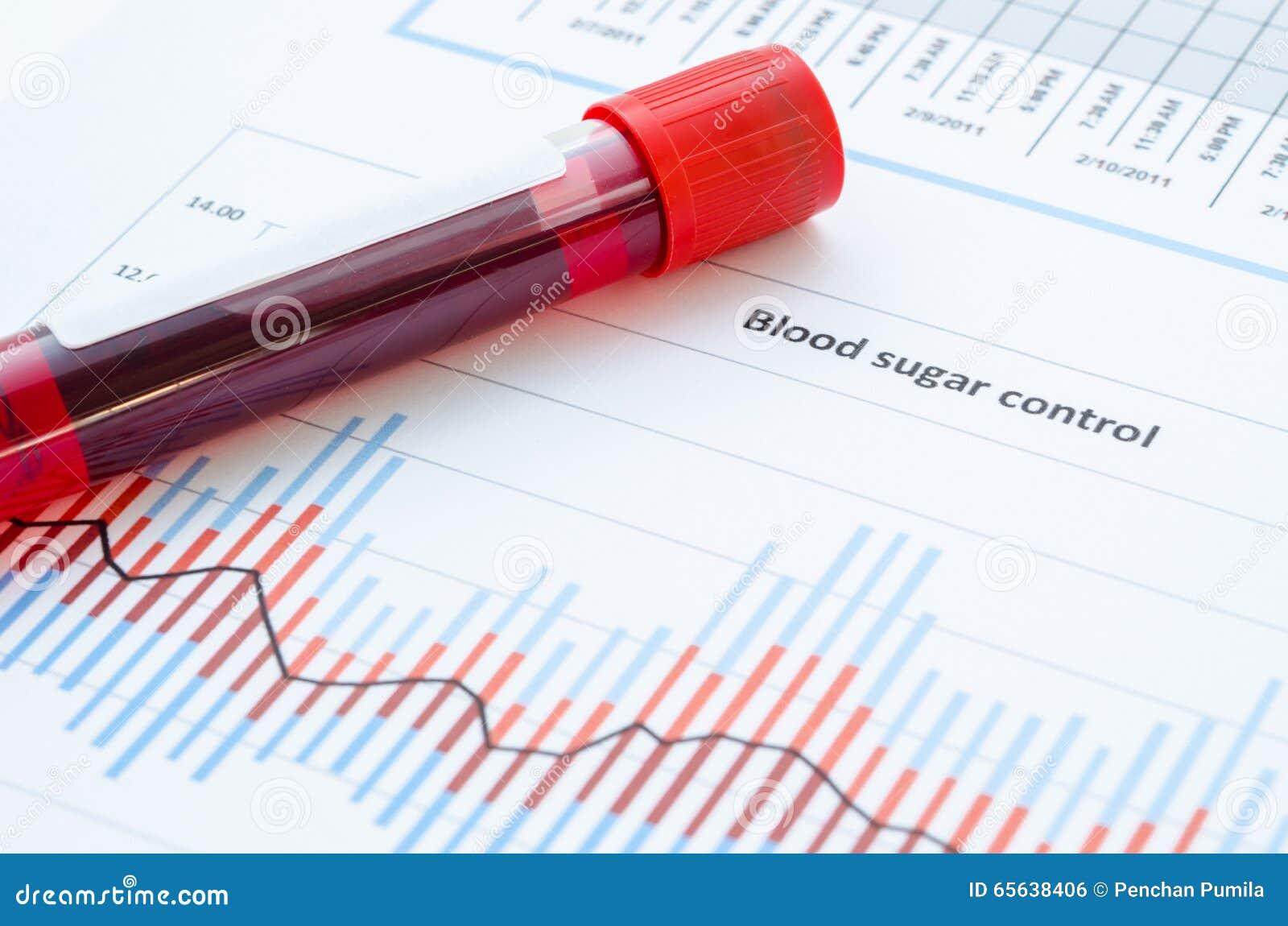 Sang d échantillon pour examiner l essai diabétique