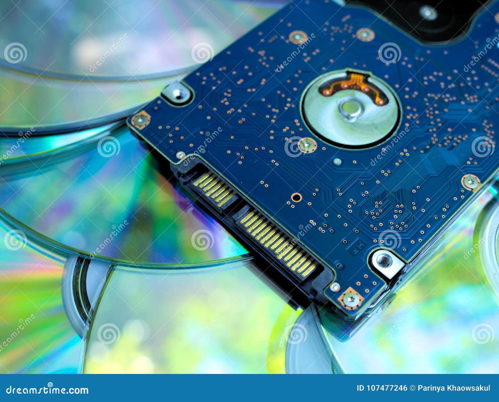 SATA-Festplattenlaufwerk auf CDs