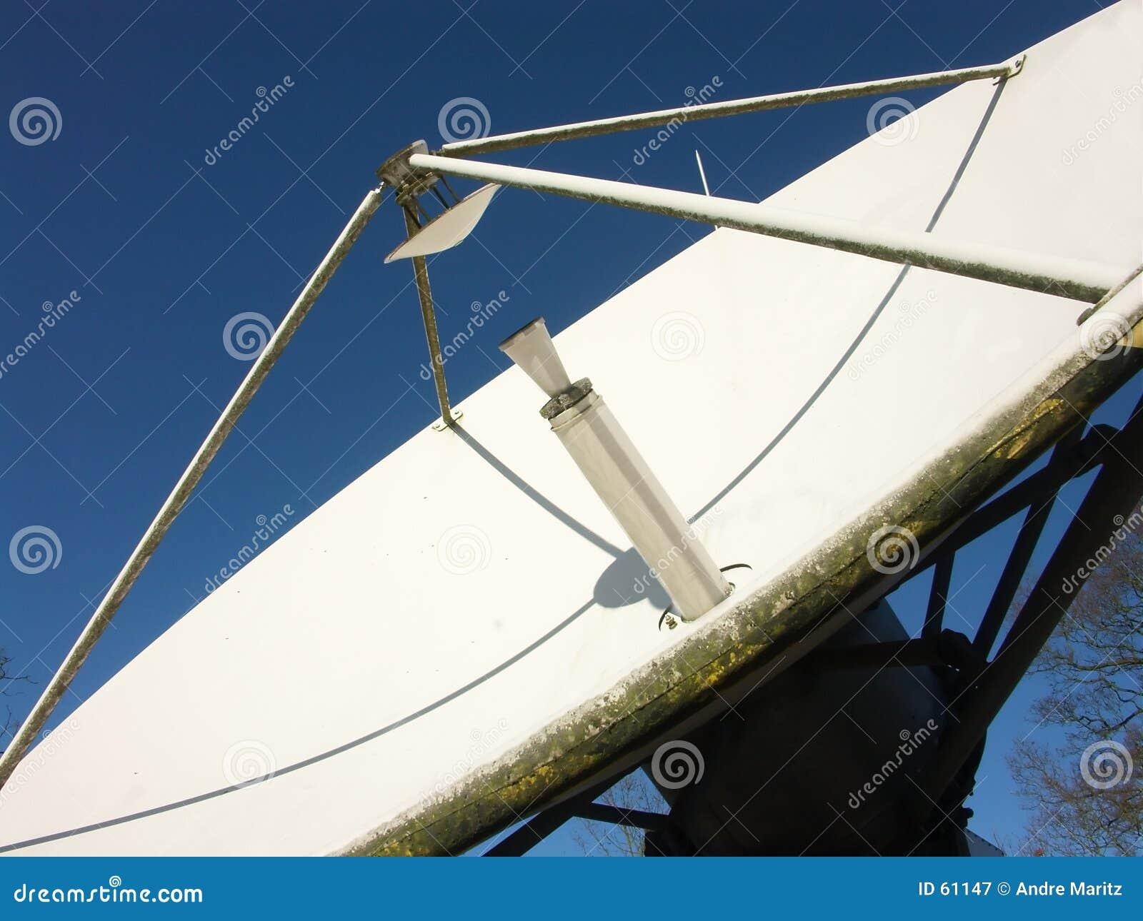 Satelliet uitzendingsschotel