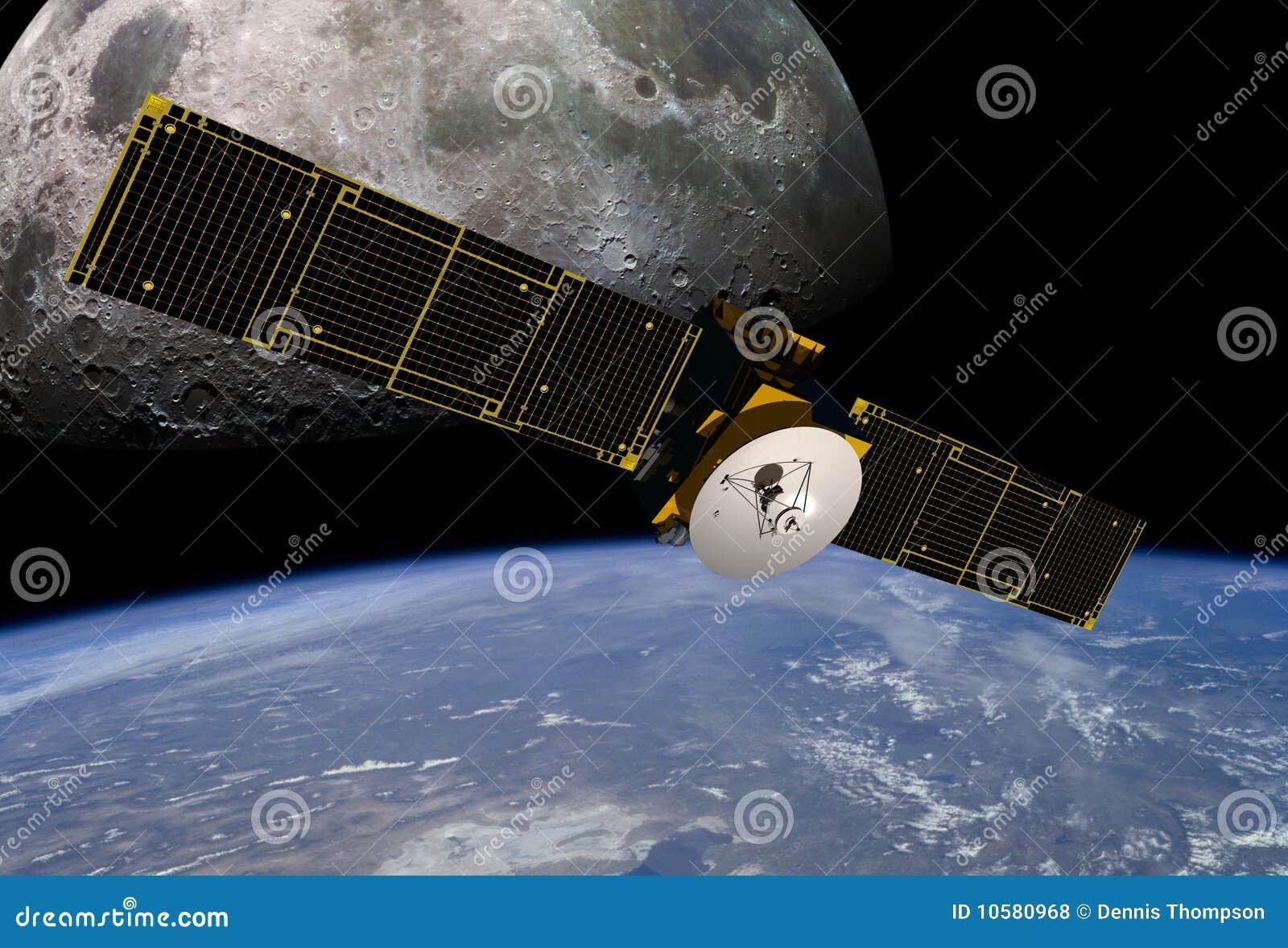Satellite de télécommunications