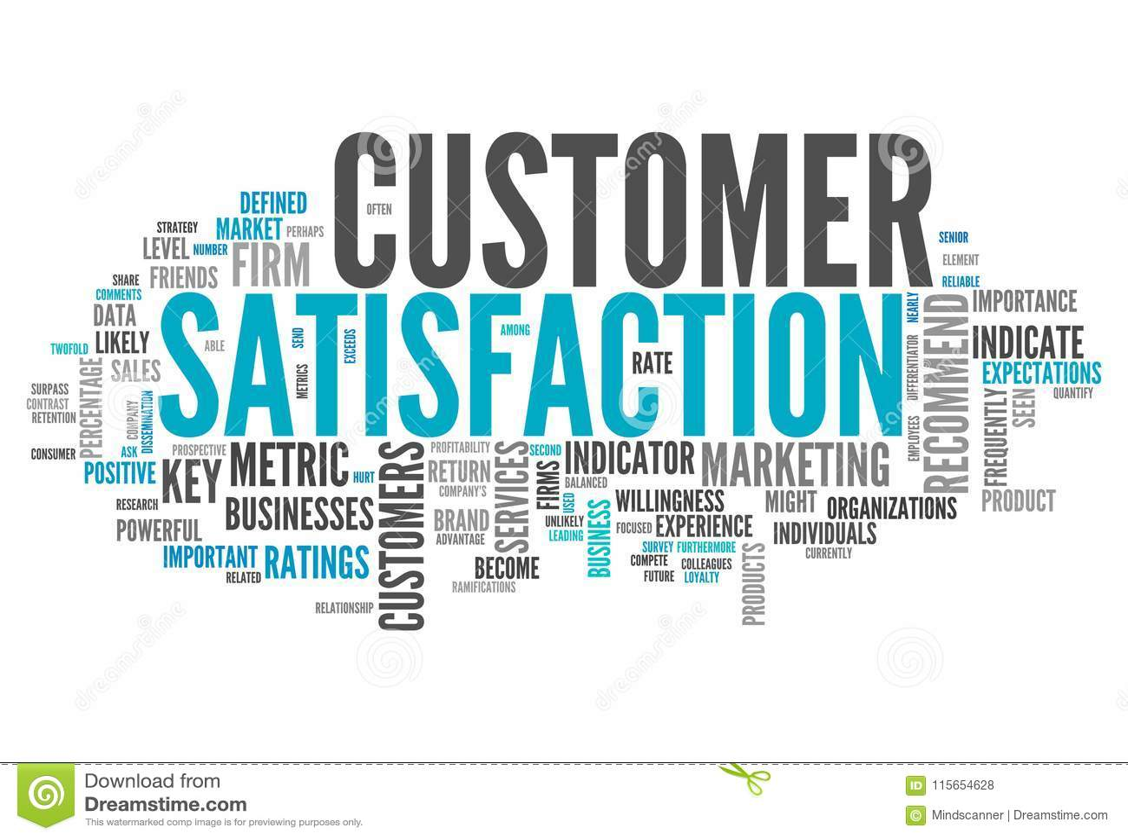 Satisfacción del cliente de la nube de la palabra