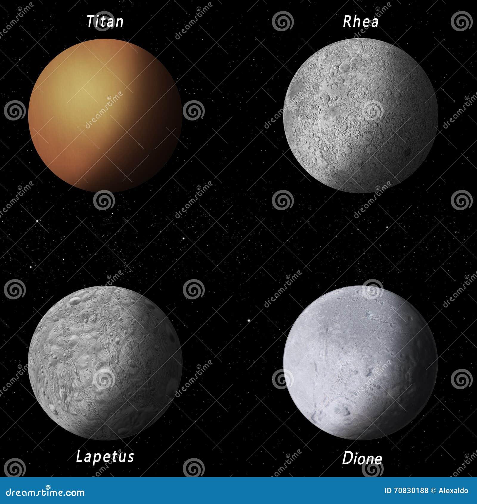 Monde Von Saturn