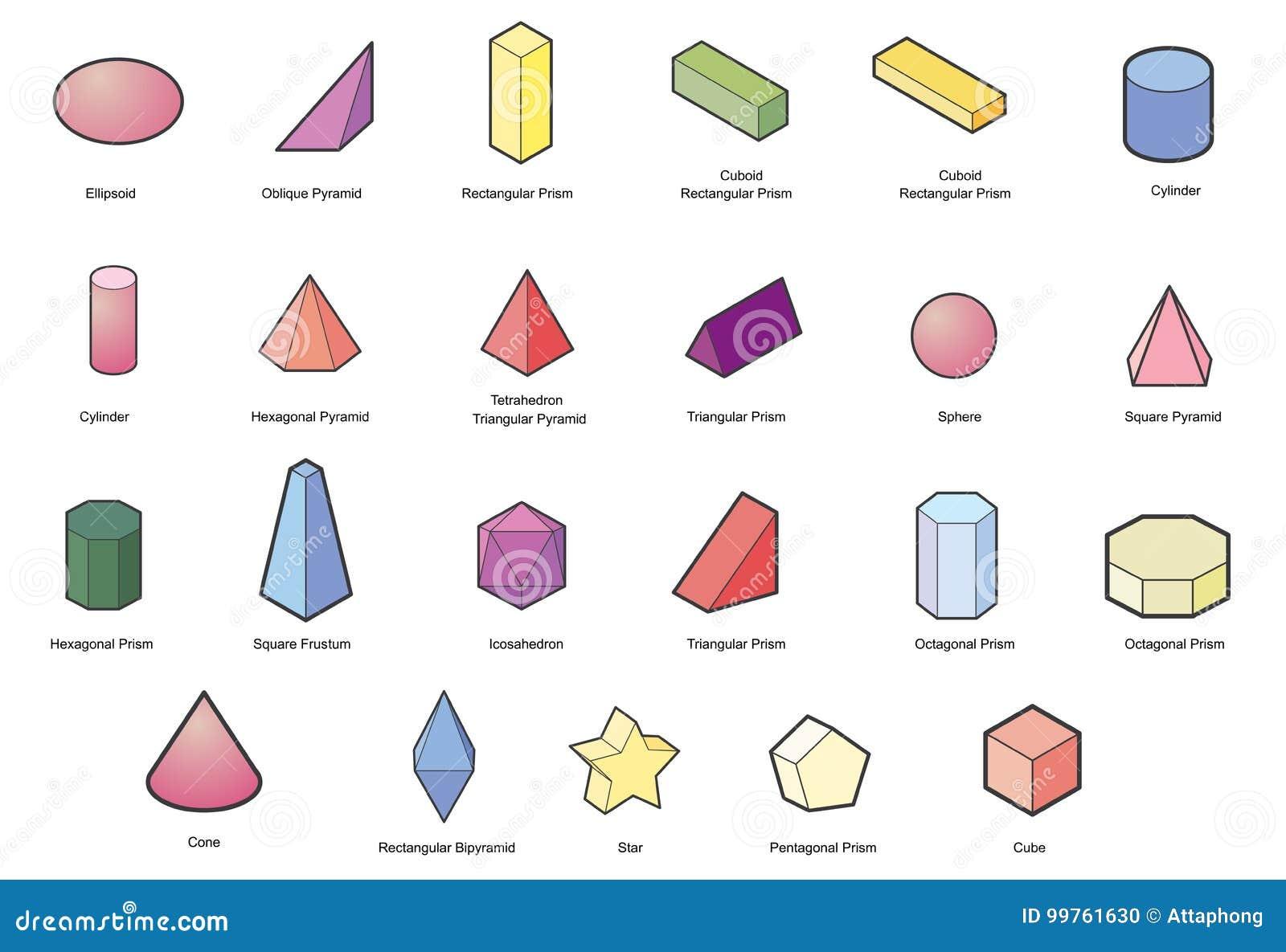 satz grundlegende geometrische formen geometrischer k rpervektor lokalisiert auf einem wei en. Black Bedroom Furniture Sets. Home Design Ideas