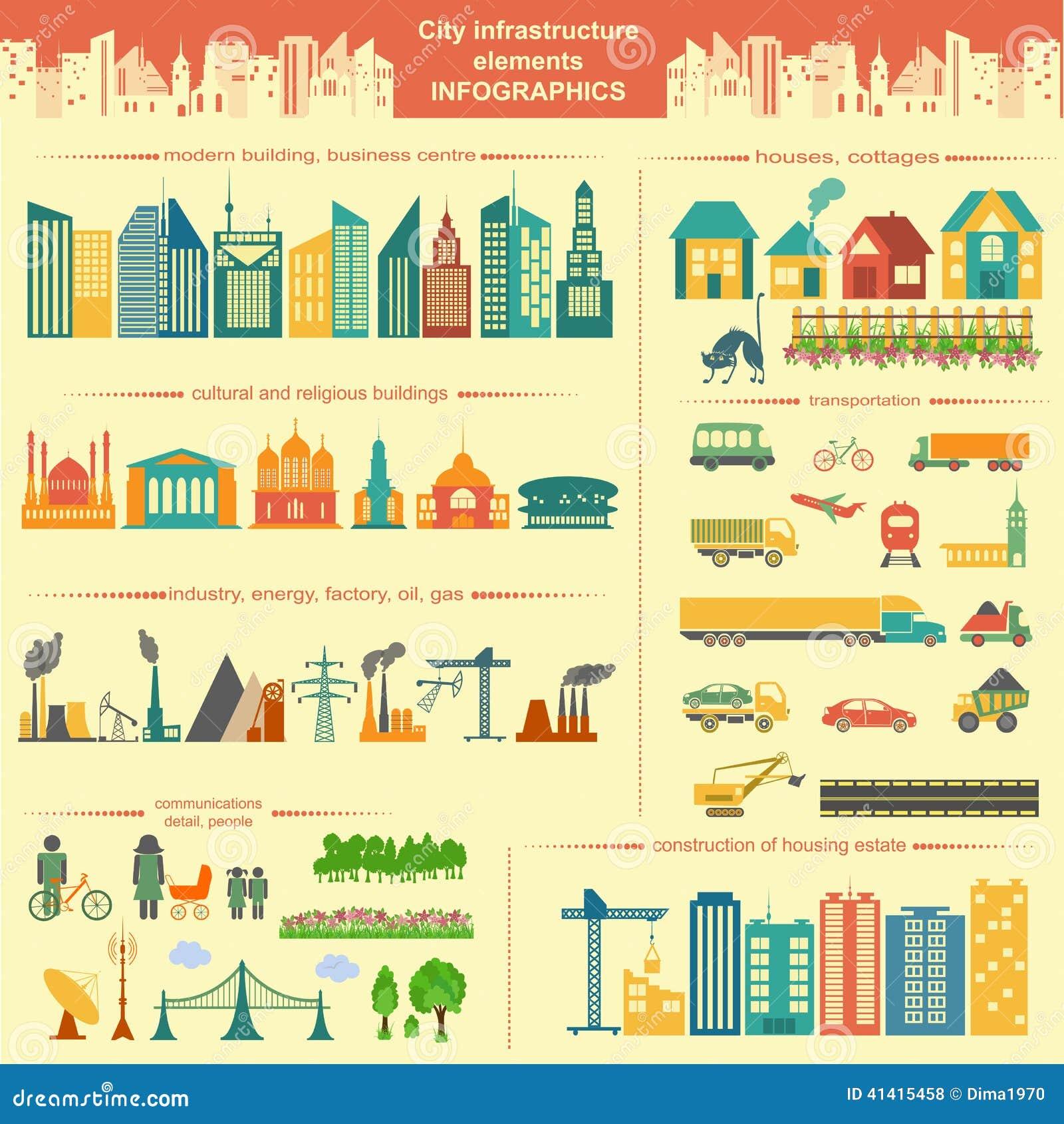 Satz moderne Stadtelemente für das Herstellen Ihrer eigenen Karten des Ci