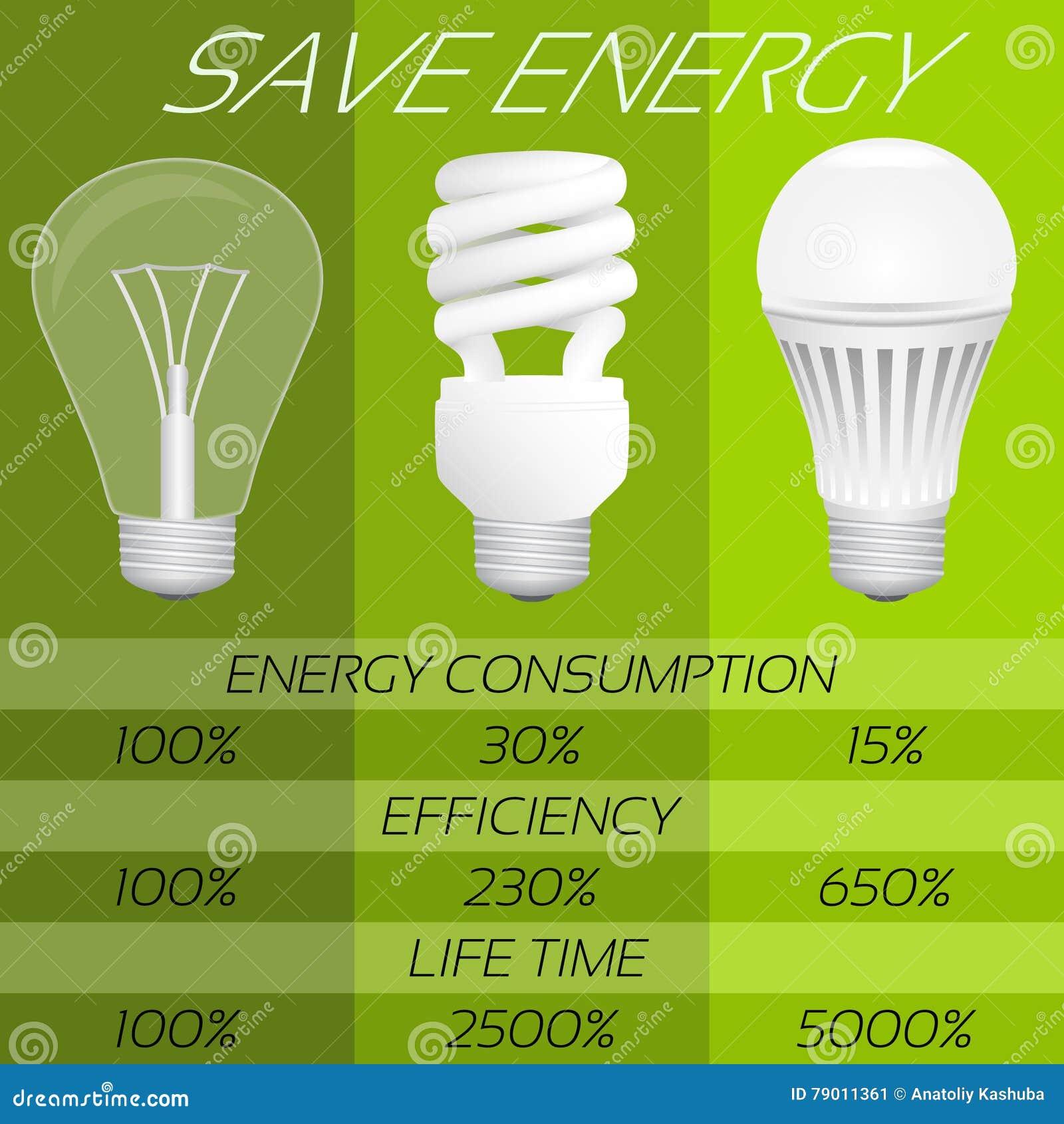 Fluorescent Light Vs Neon: Bulbs Cartoons, Illustrations & Vector Stock Images