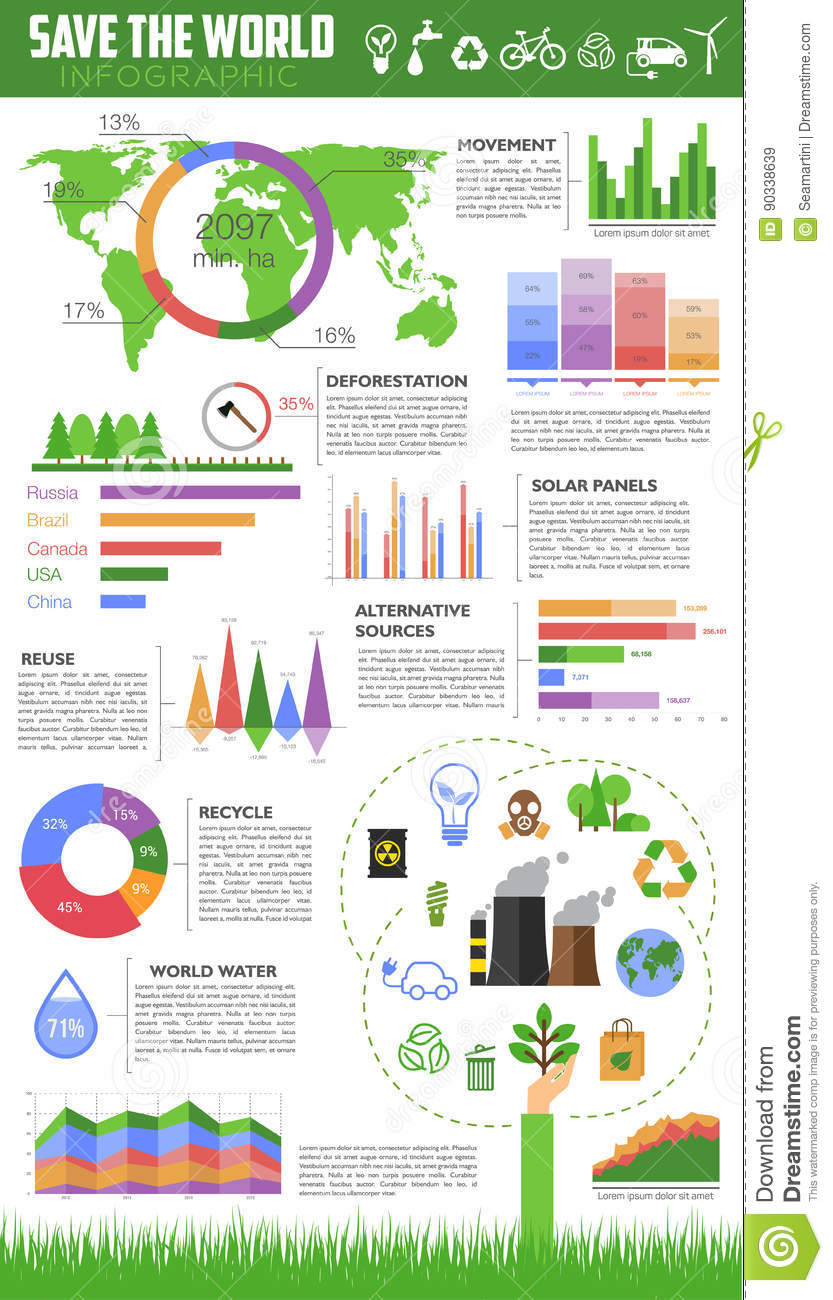 graph and chart of recycle, eco energy alternative sources and reuse  principles, world water supply diagram and world map with deforestation  statistics per