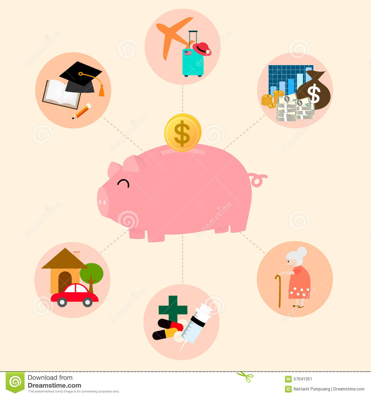 save money for future essay Many people spend all of their money when they earn it wastefully, but other like to save their money for the future in my opinion, it's good to enjoy a small amount of money when you earn it and save a larger amount of money for the future.