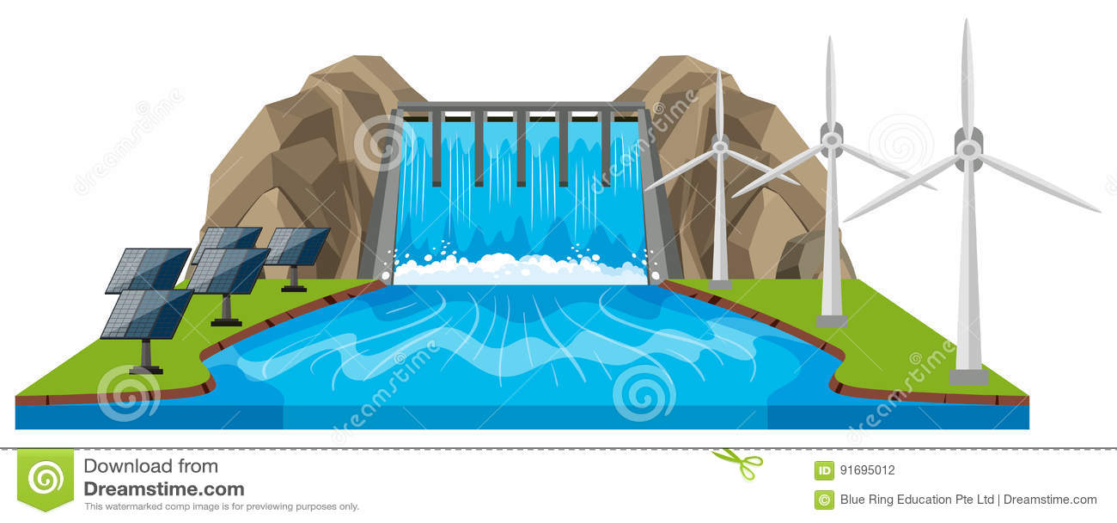 Scène met dam en rivier