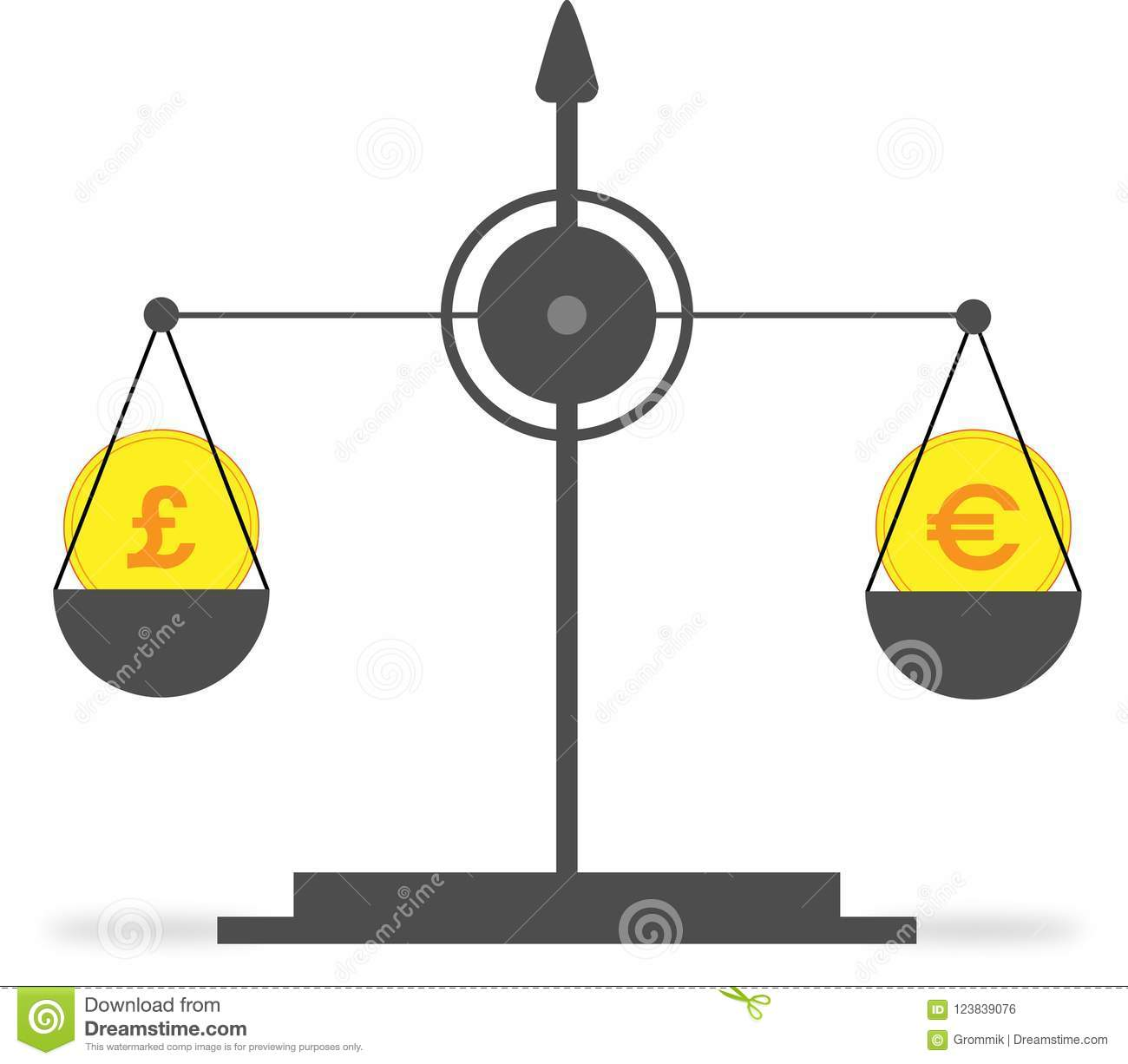 On The Scales A Coin With The Euro Symbol And A Coin With The Sy