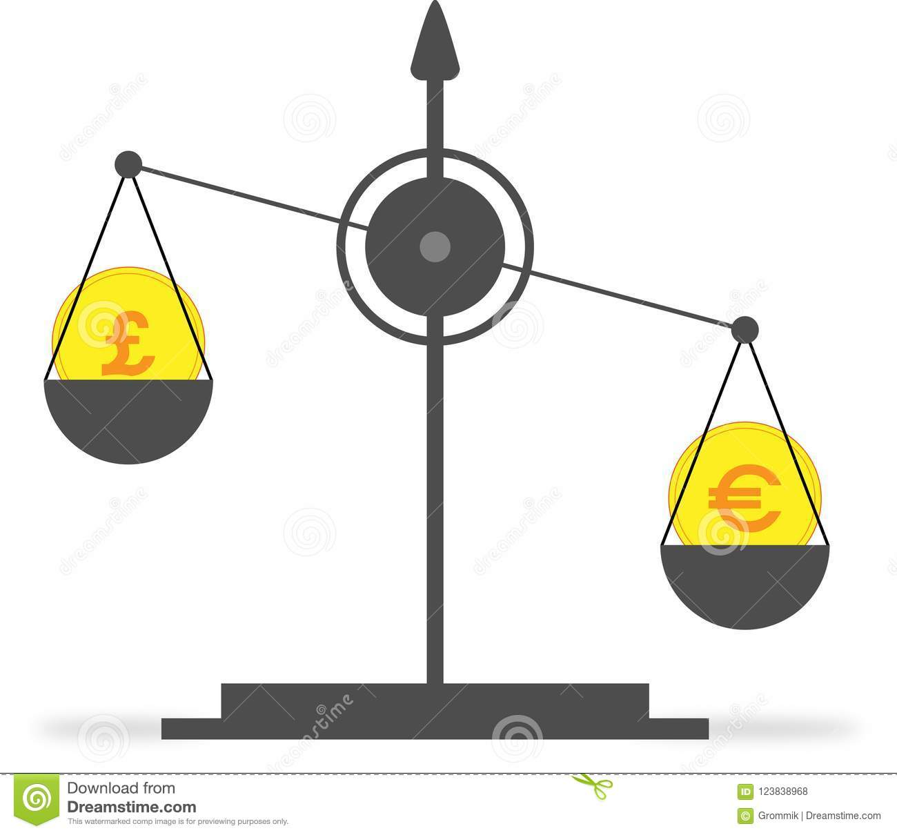 The Euro Symbol On The Scales Outweighs The Symbol Of The Englis