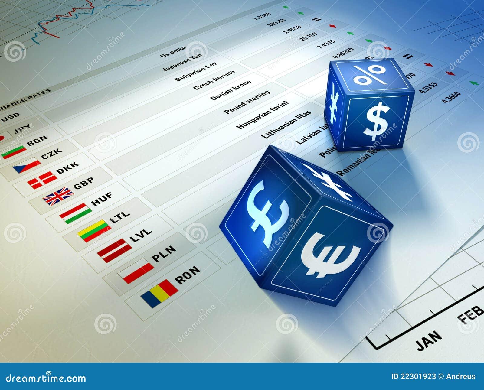 Scambio di valuta