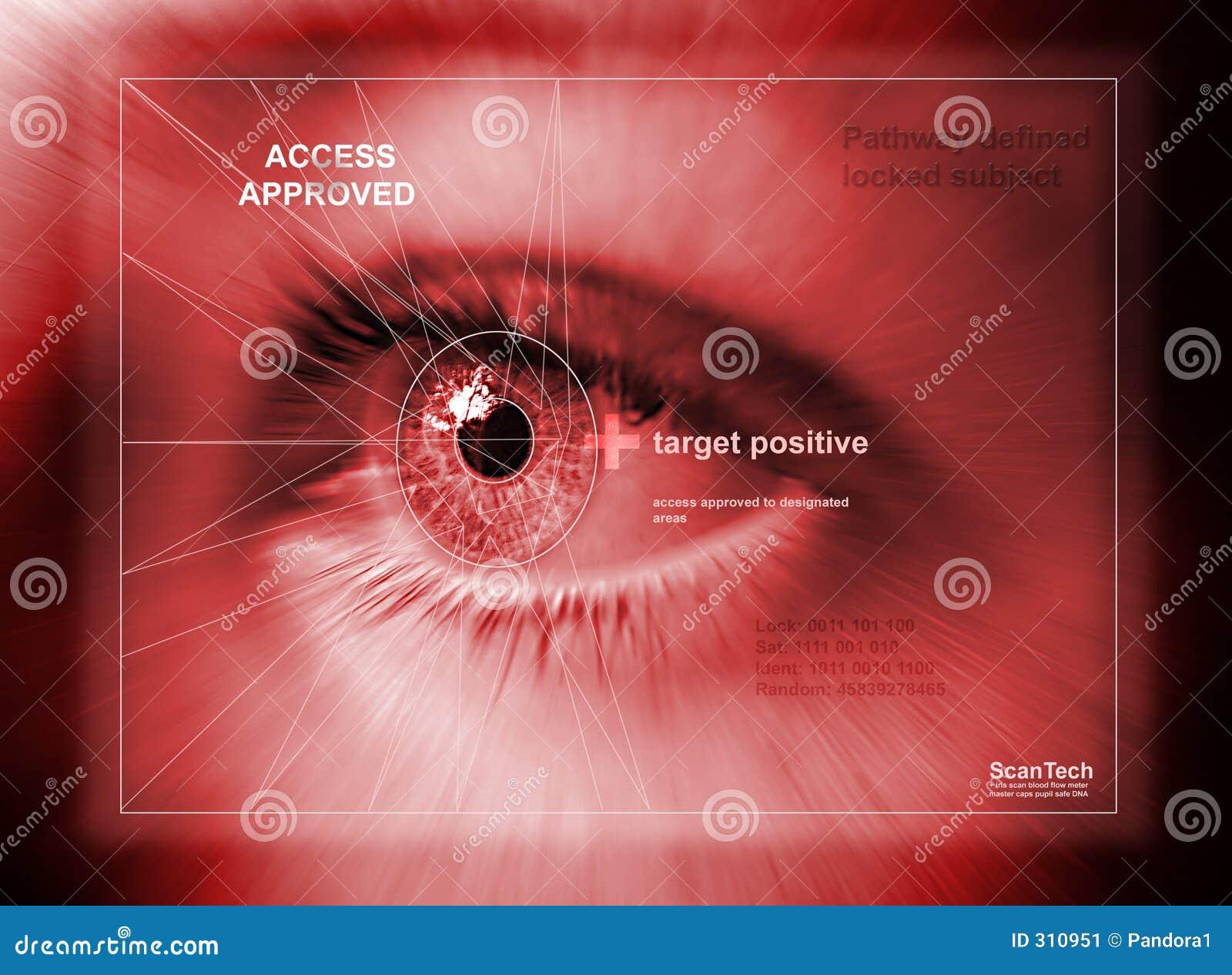 Scan oko