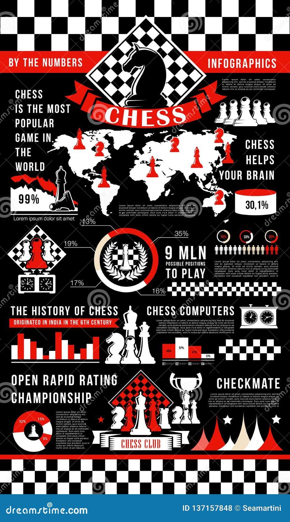 Schaakspel infographic met stukken