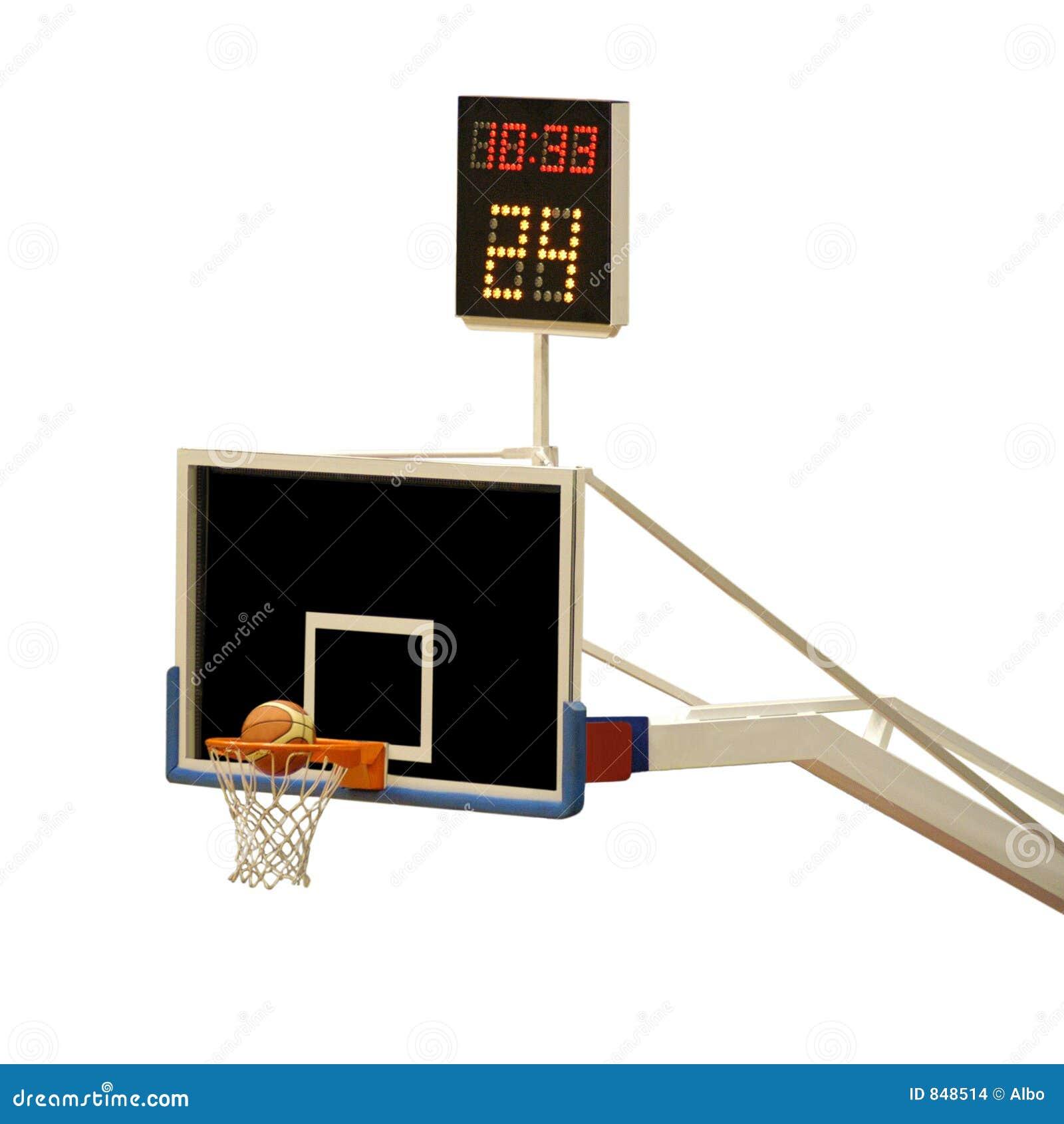 Scheda di pallacanestro