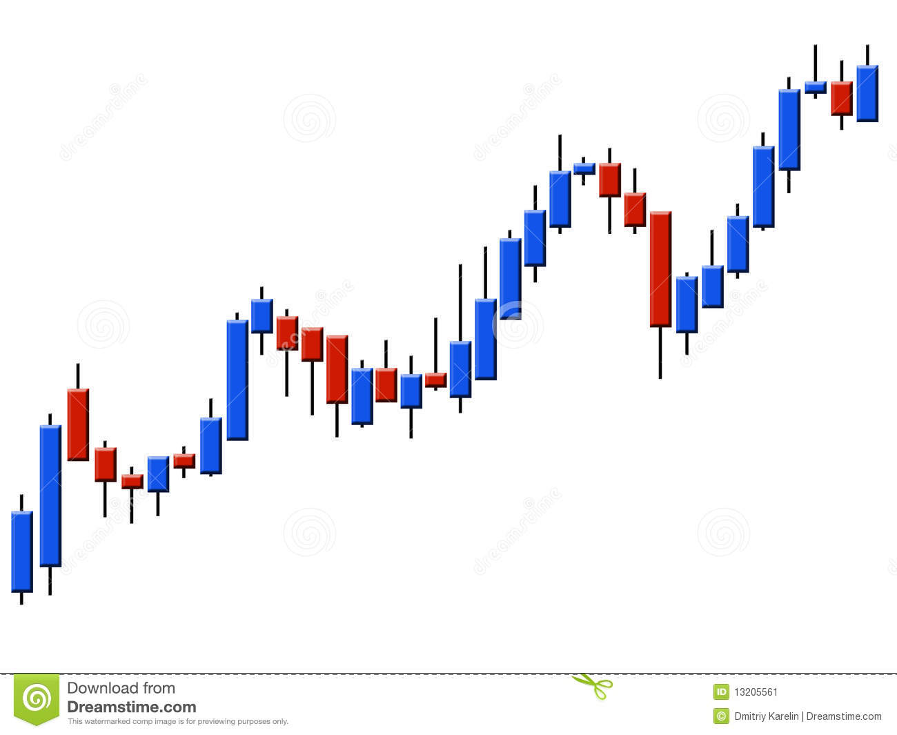 Beginners Course on Forex Trading - Alpha Trading Floor