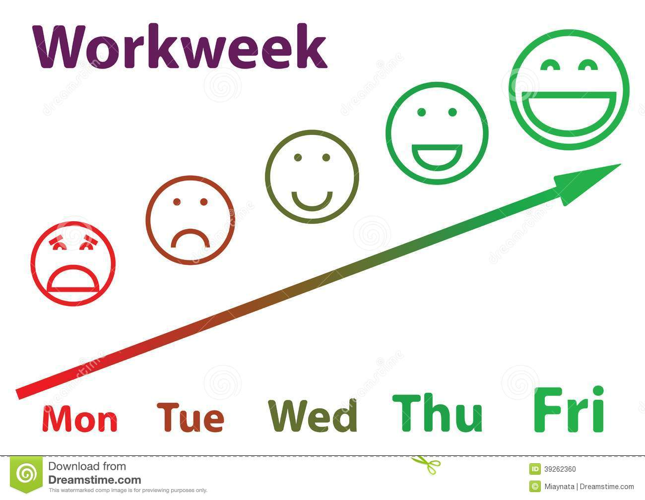 Schedule of your mood with smiles from monday to friday.