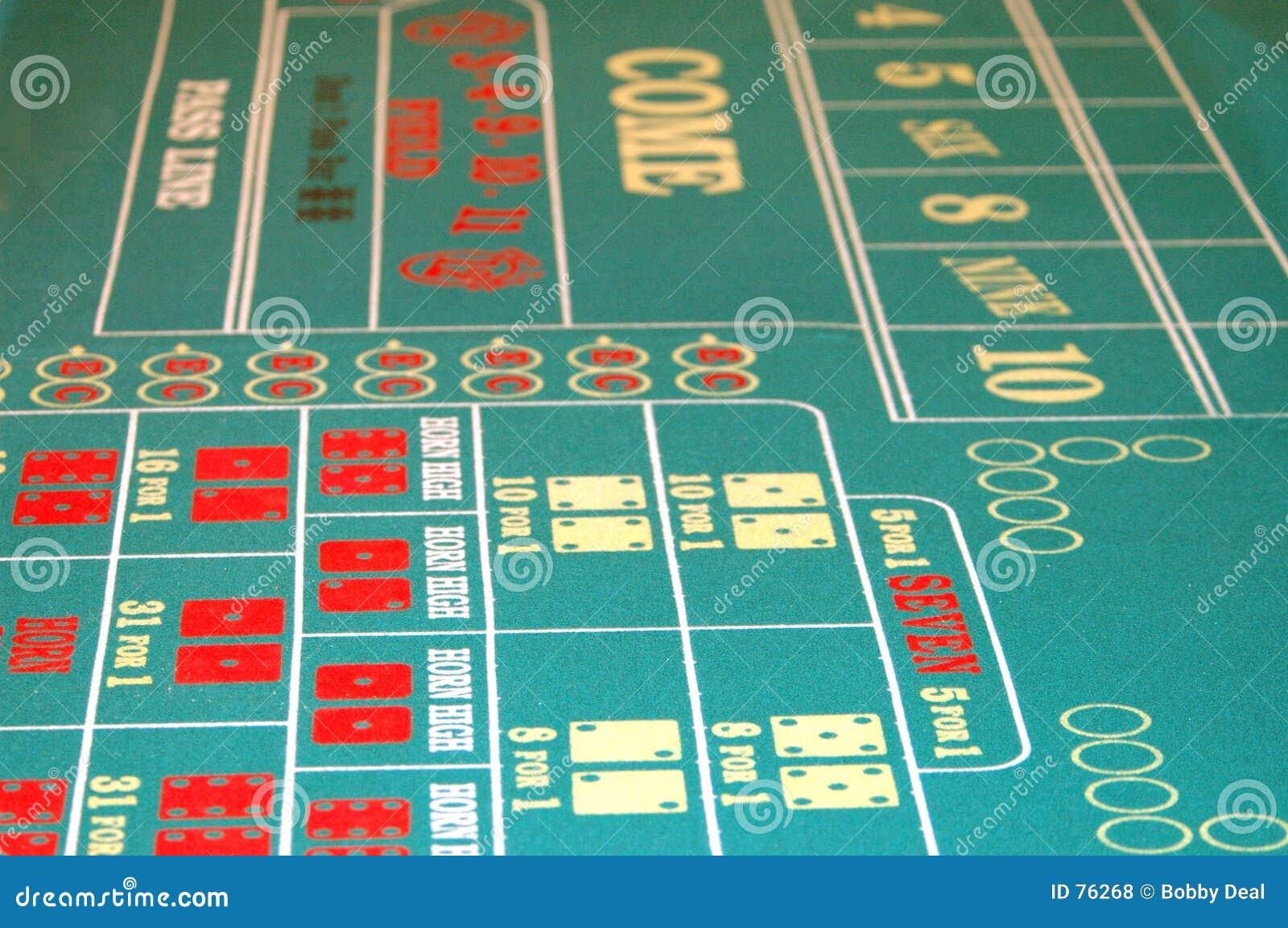Scheißt Tabelle BG 2