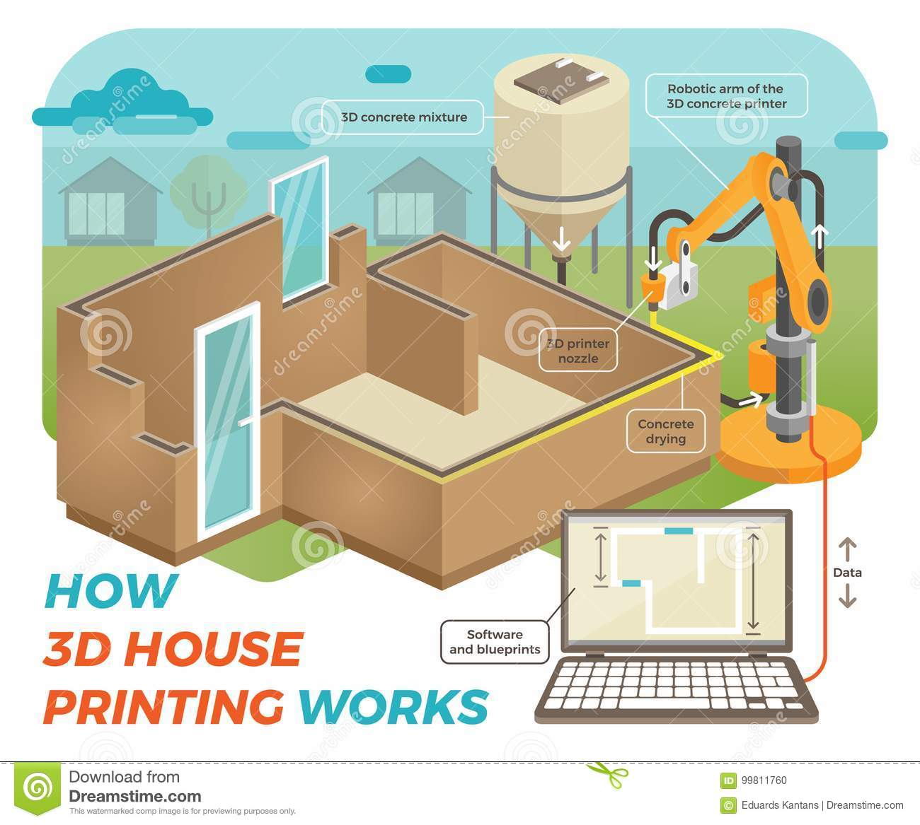 How 3D House Printing Works Stock Vector