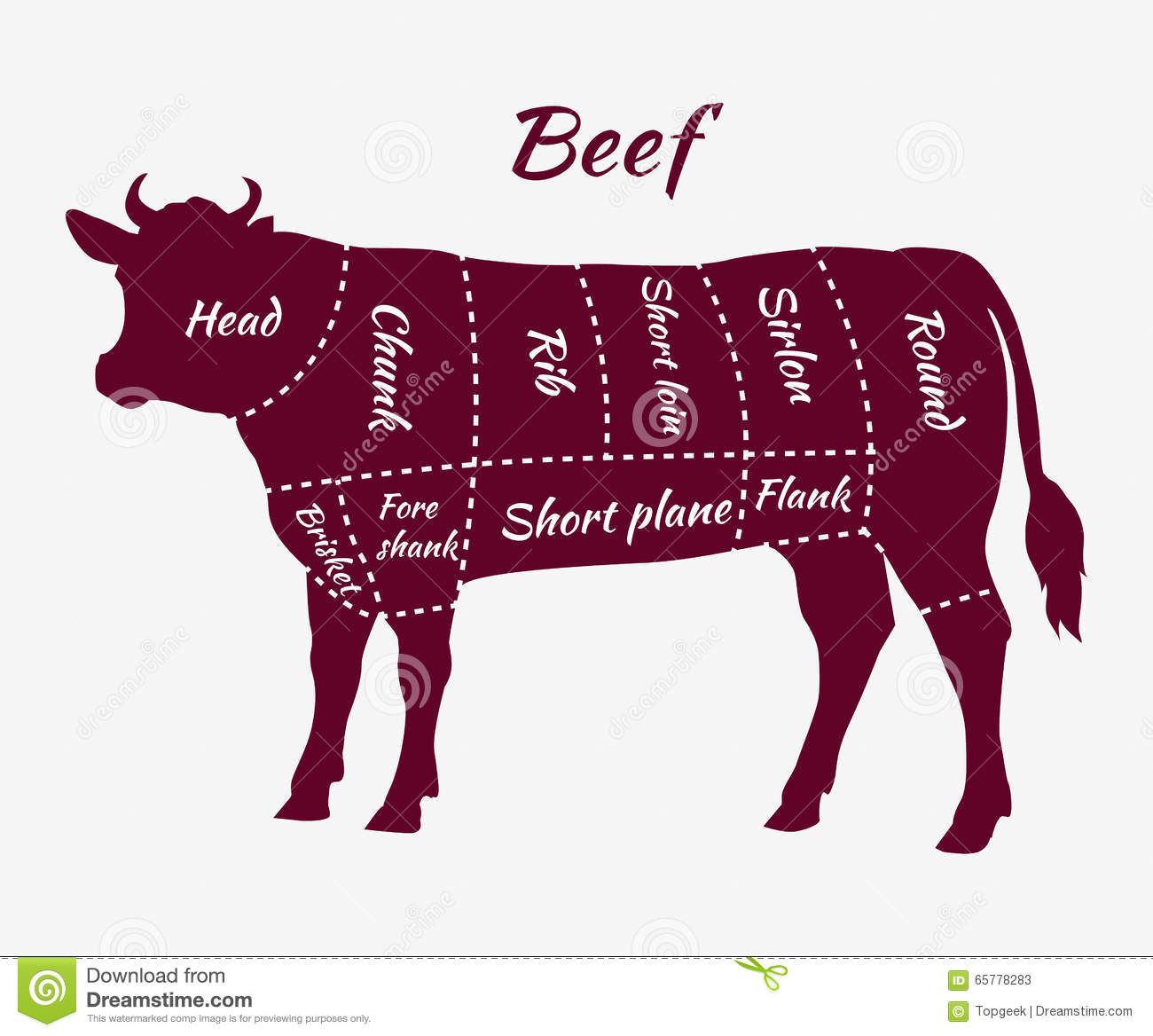 Scheme of beef cuts for steak and roast stock vector scheme of beef cuts for steak and roast pooptronica