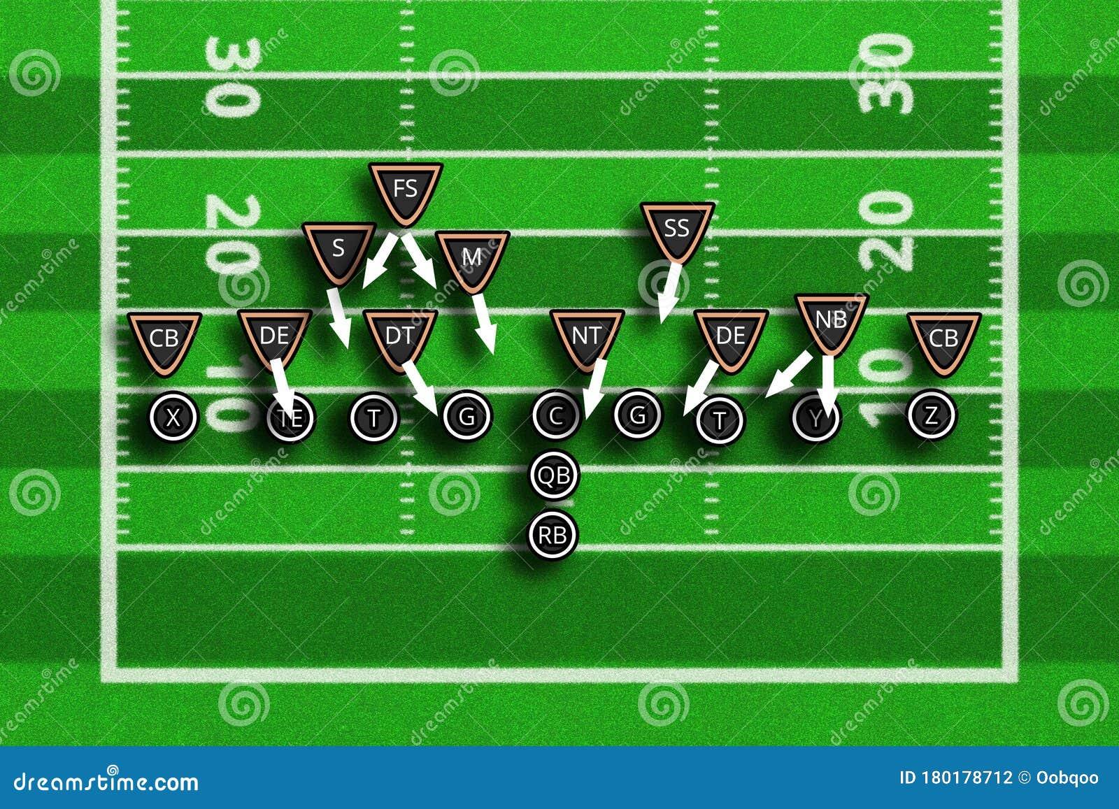 Diagram Football Play Stock Illustrations 635 Diagram Football Play Stock Illustrations Vectors Clipart Dreamstime