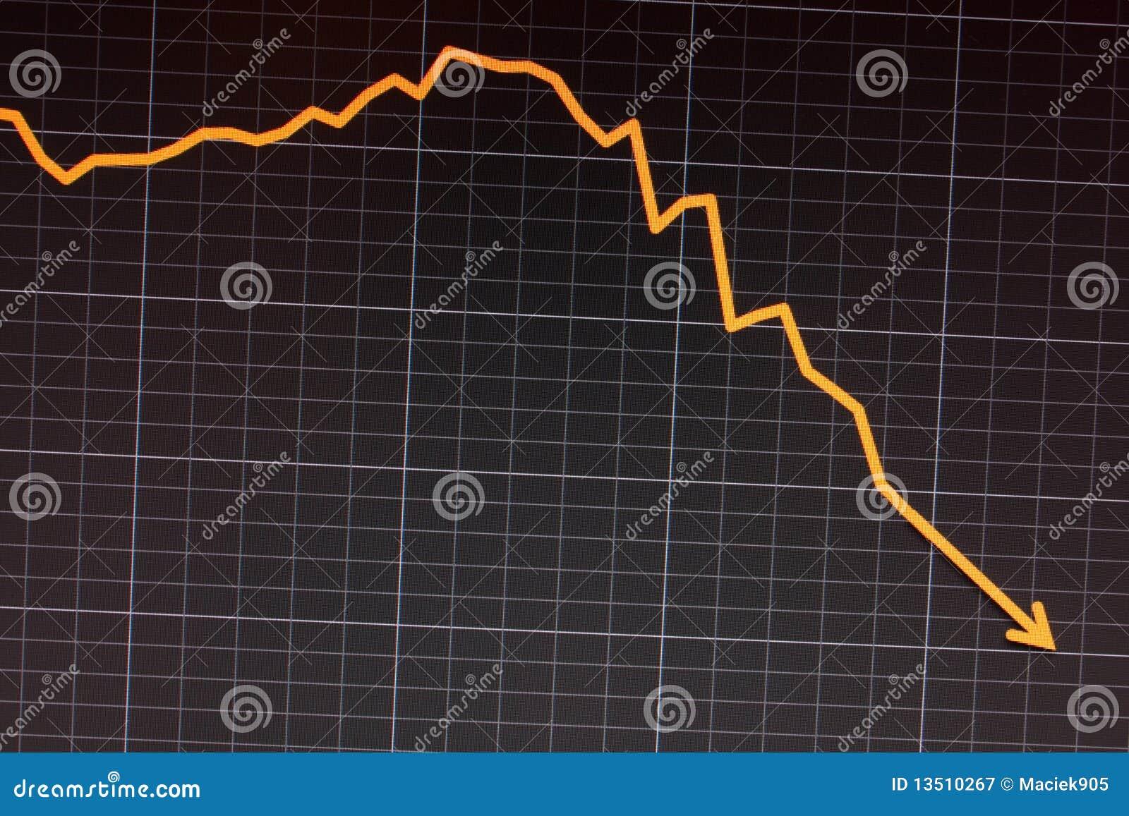 Schermo di computer di riserva di recessione di arresto